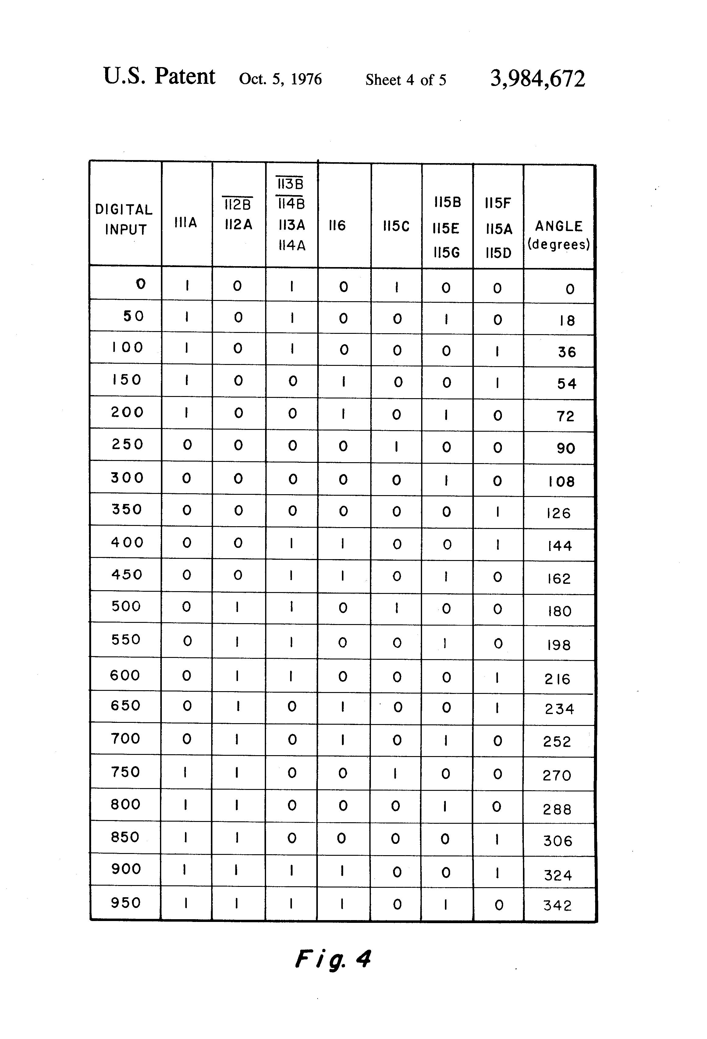 Trigonometric function table - Trigonometry Chart 0 360 Sine Chart Chart G C Co Ratelco Com