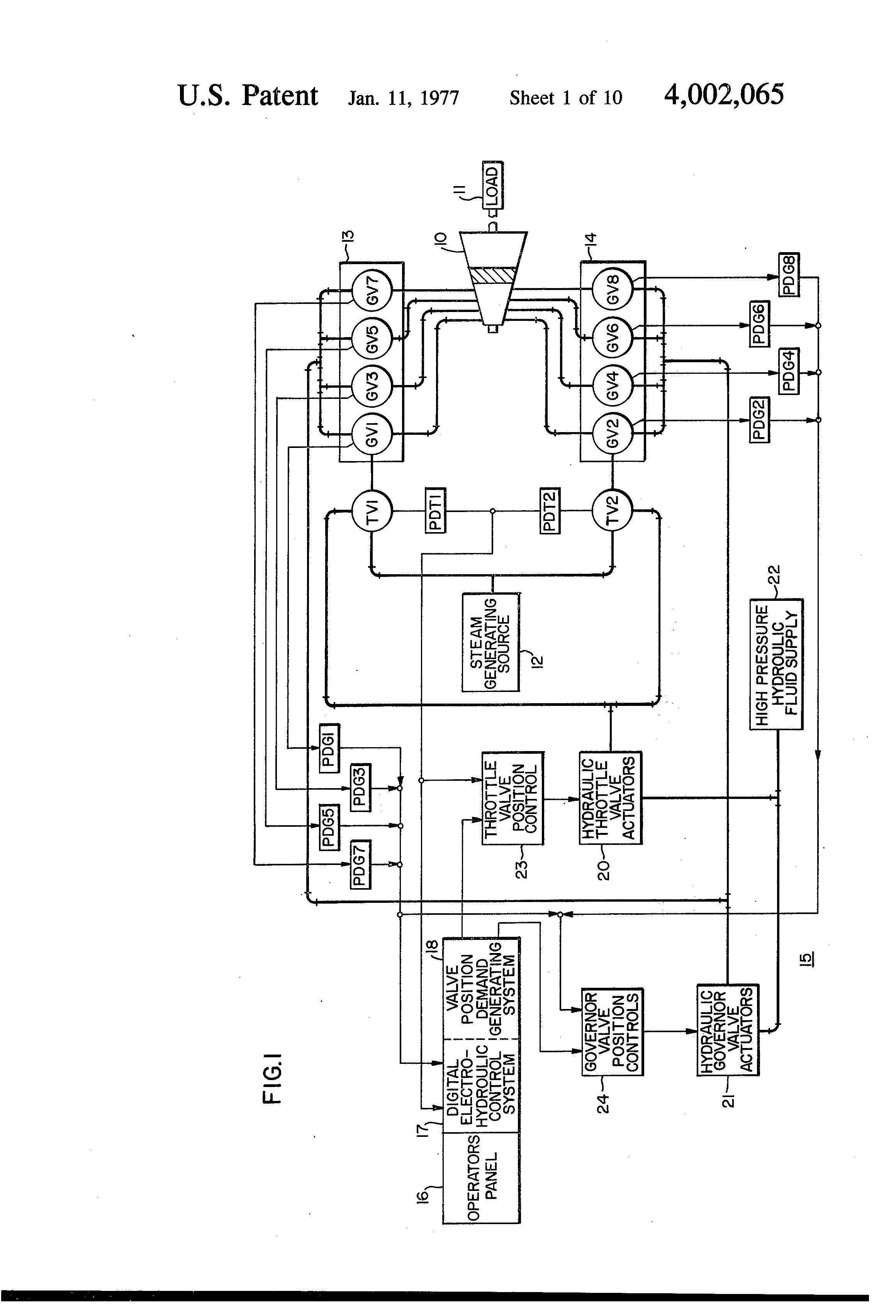 Patent US Steam turbine valve positioning system having