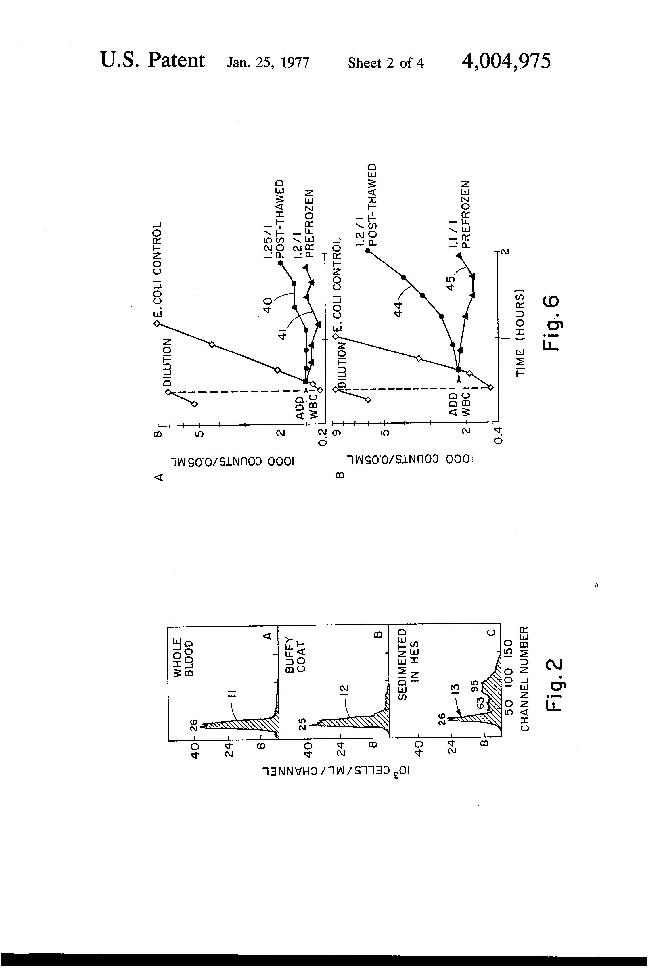 patente us4004975