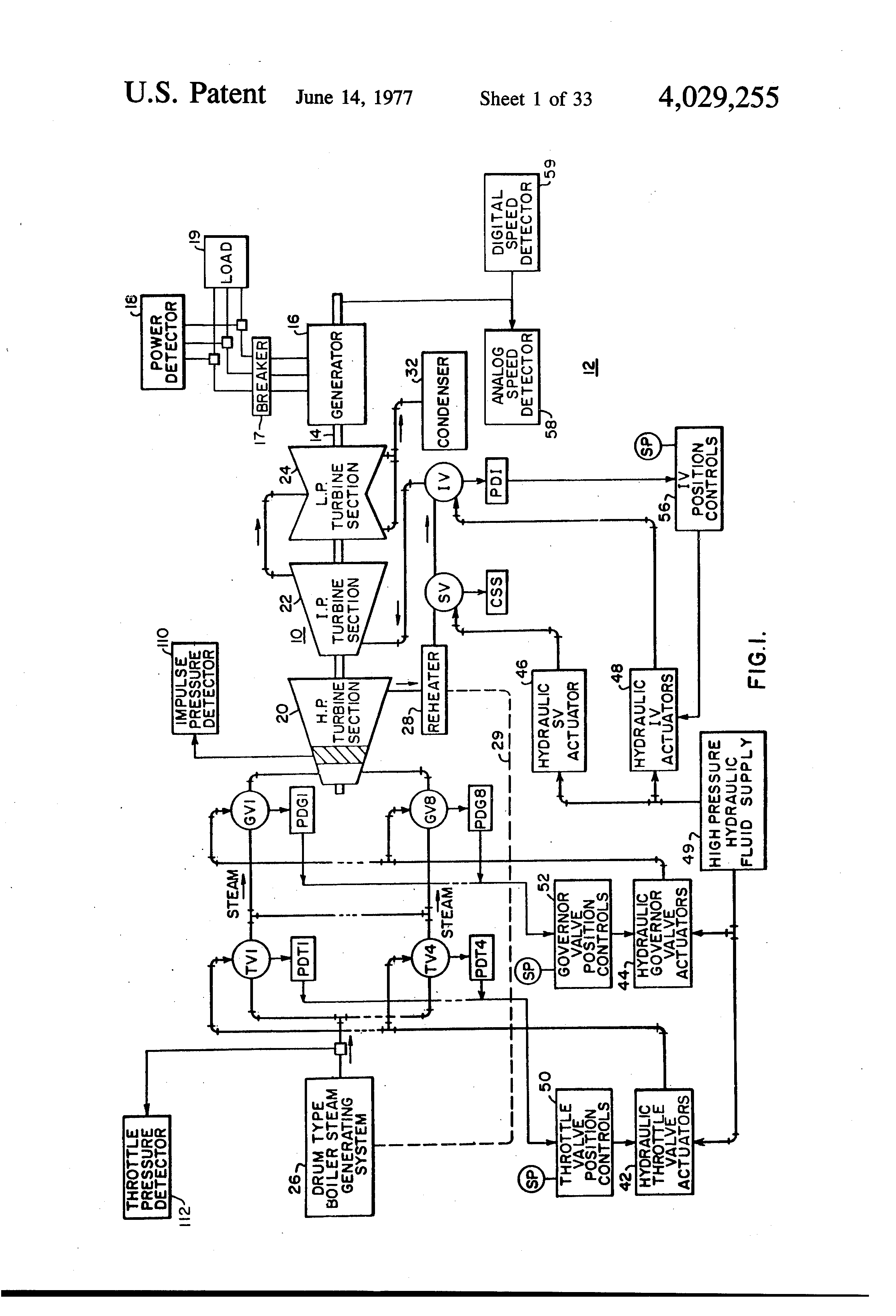 Patent US System for operating a steam turbine with