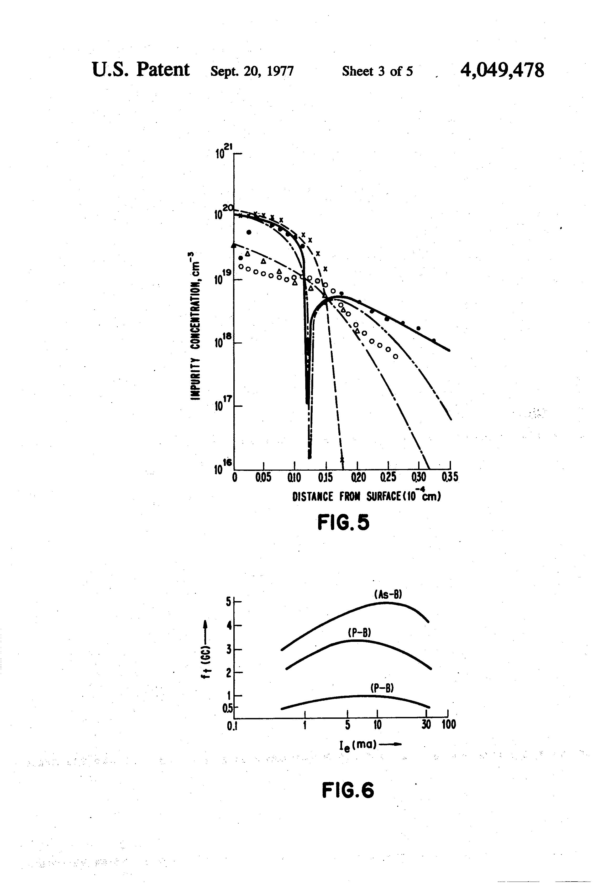 patent us4049478