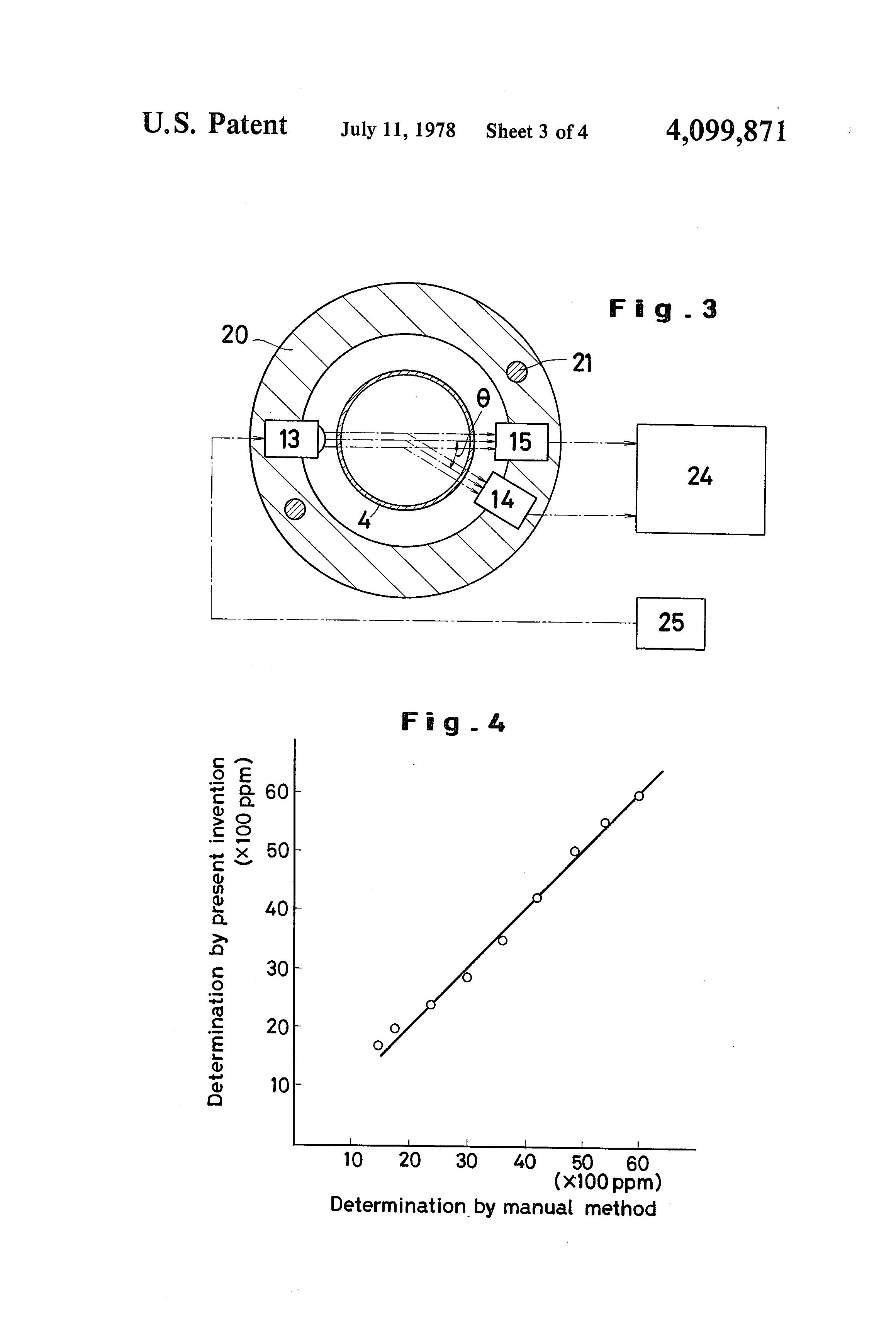 patent us4099871