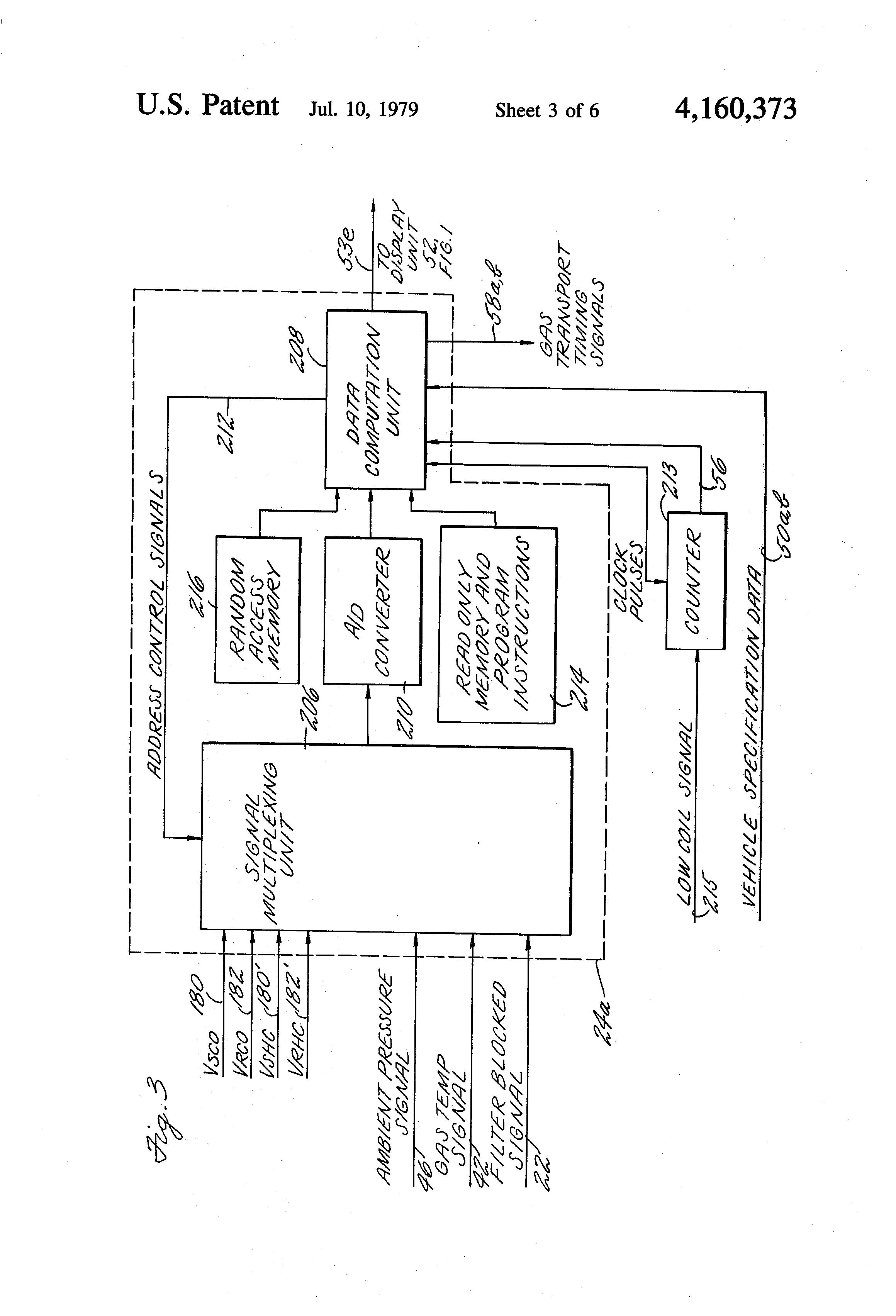 vehicle exhaust analysis