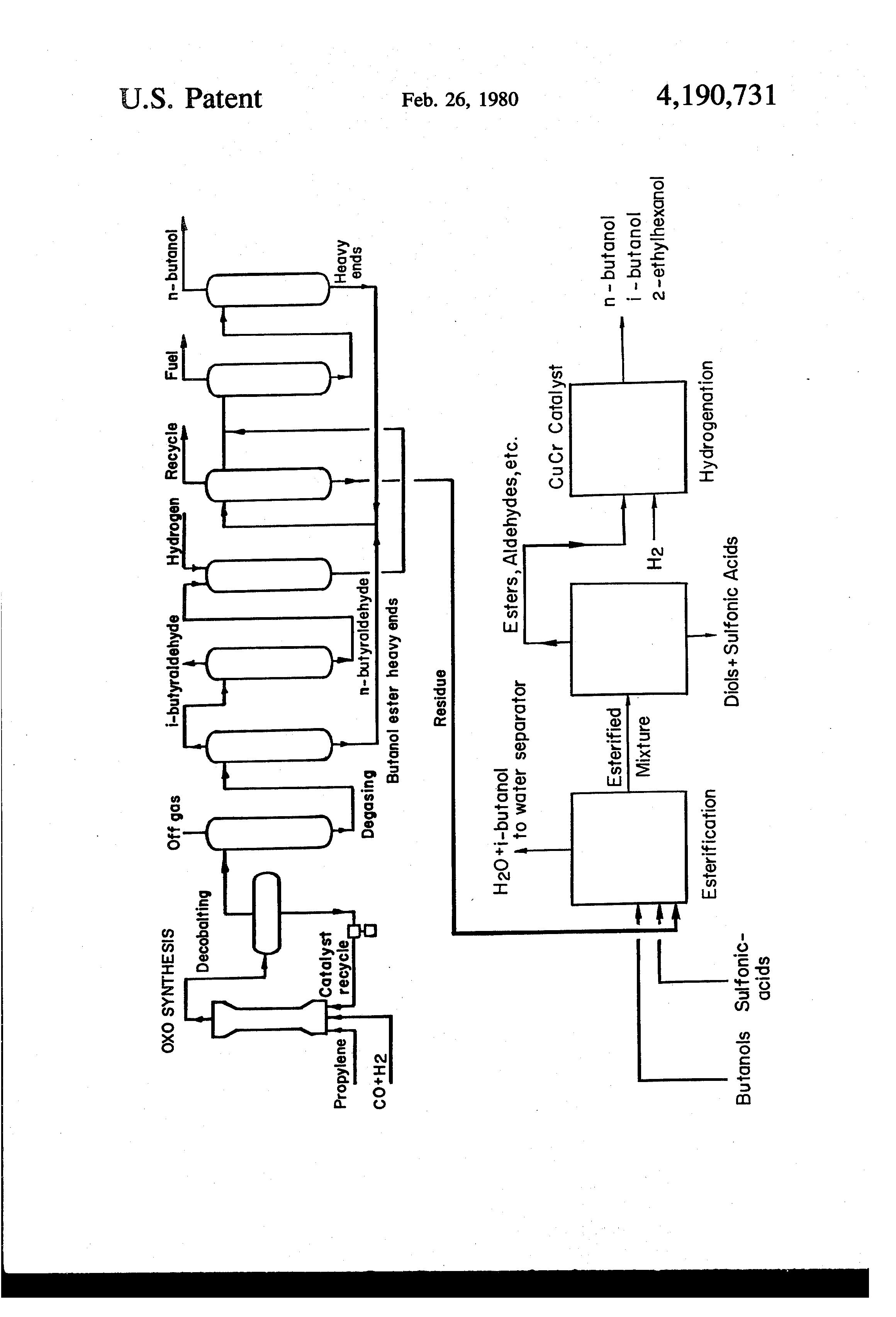 n butanol process flow diagram blueraritan info rh blueraritan info Sec- Butanol 2- Butanol