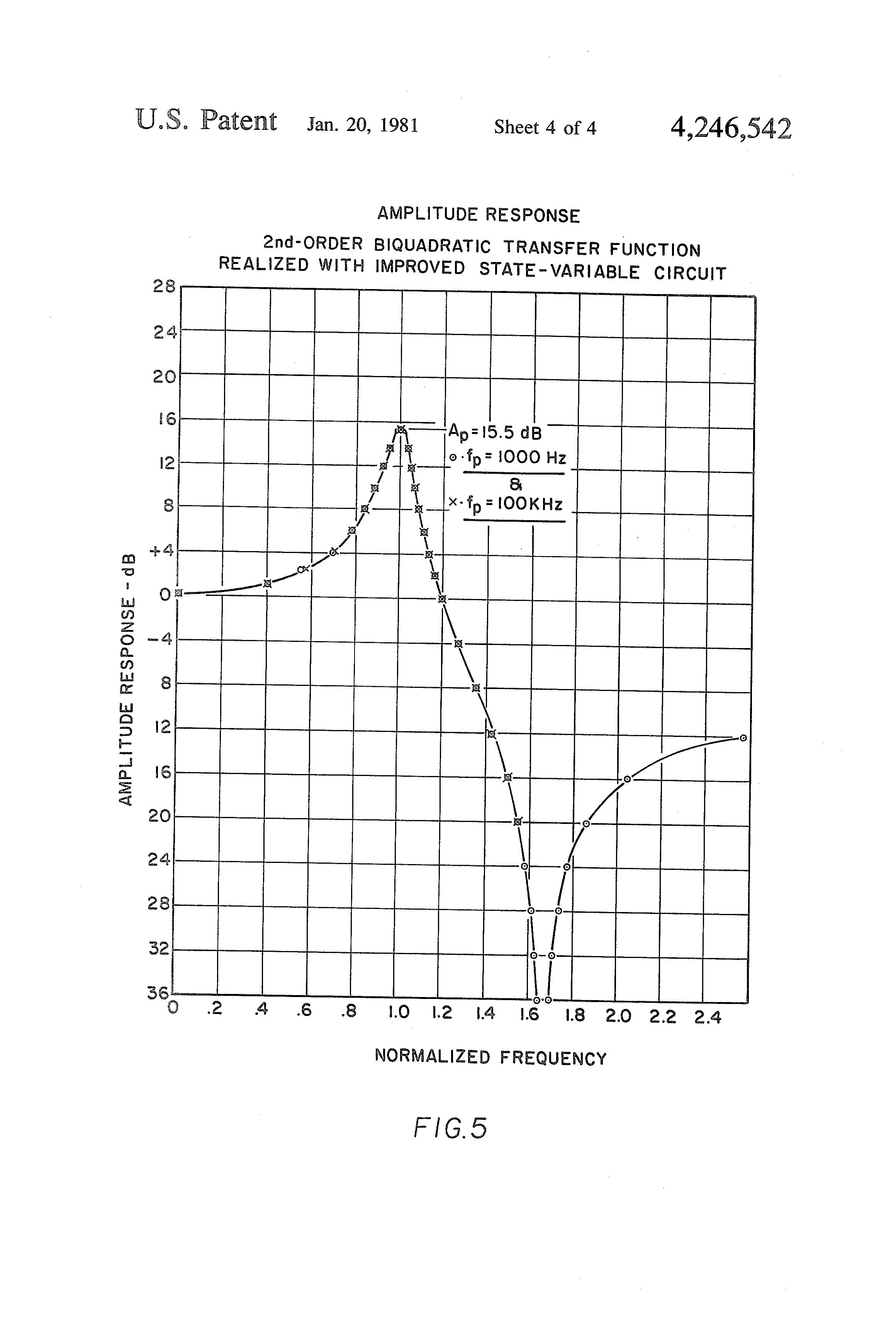 Patent Us4246542 Filter Using A State Variable Biquadratic Highpass Hp Active For 1khz Circuit Diagram Drawing