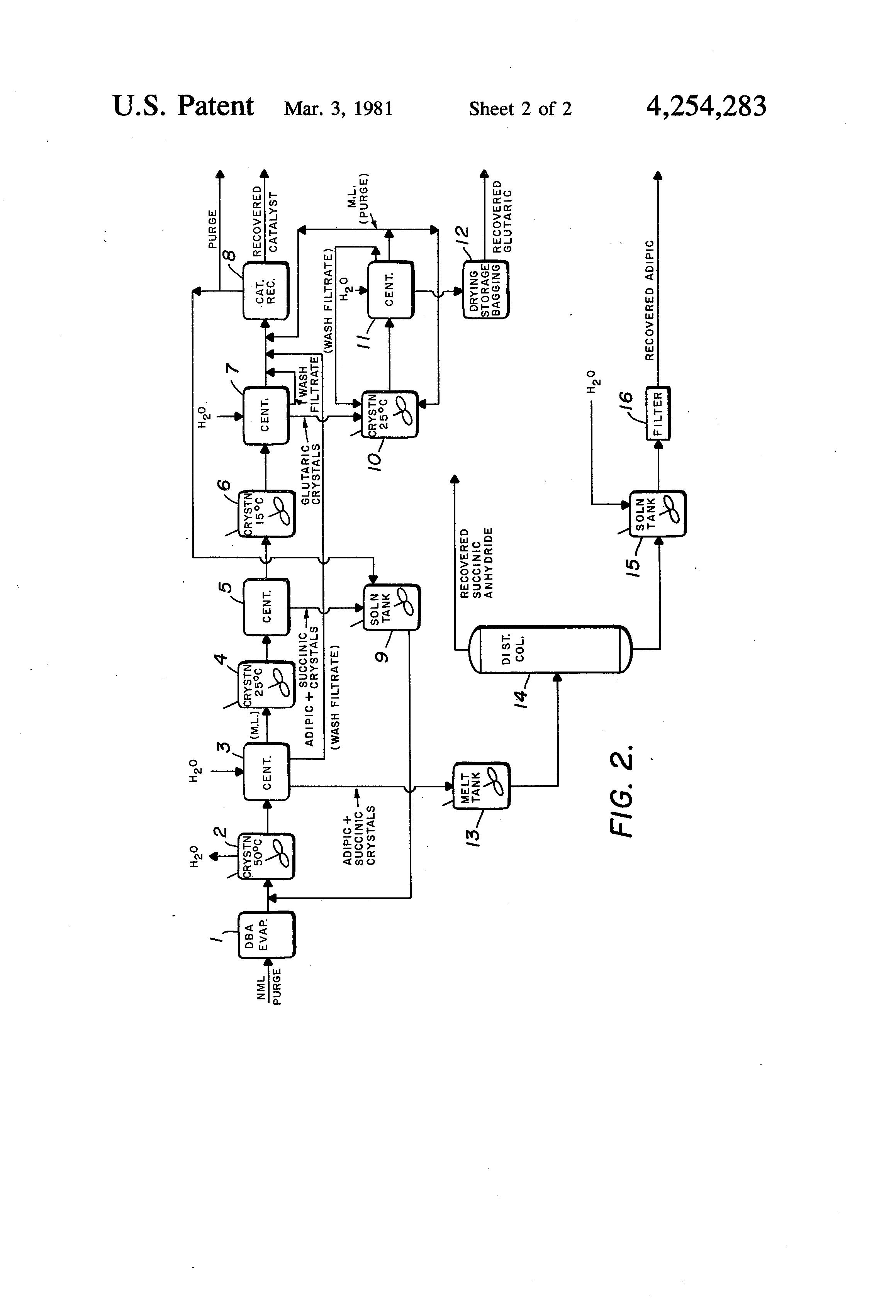 the production of cylohexanon through the oxidation process of cyclohexanol Production process culture media  oxidation of 4-methyl-cyclohexanone) (see also alphand et al 1996,  strate cyclohexanol this process gives a ten fold.