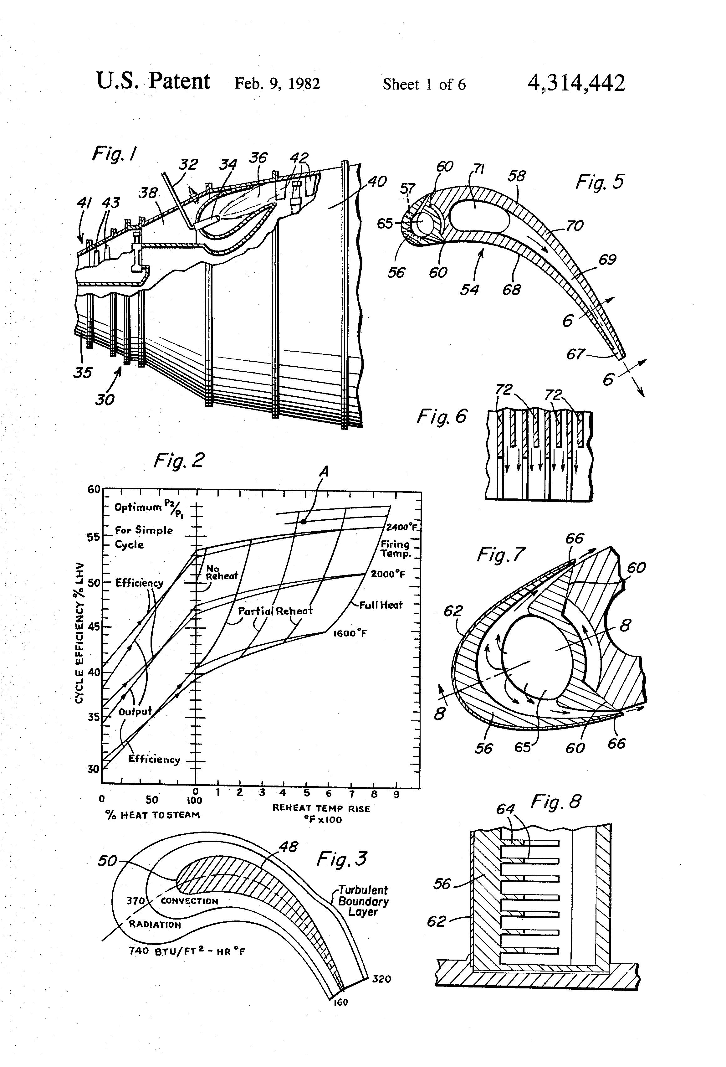 """براءة اÙ""""Ø§Ø ØªØ±Ø§Ø¹ US Steam cooled blading with steam thermal"""