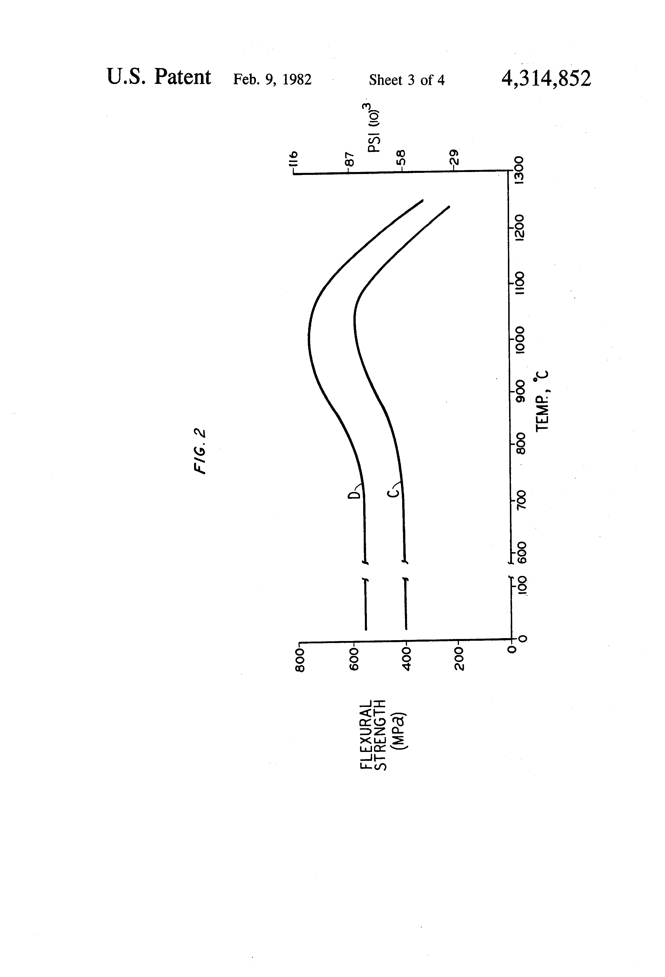 Silicon Carbide Fibers : Patent us silicon carbide fiber reinforced glass