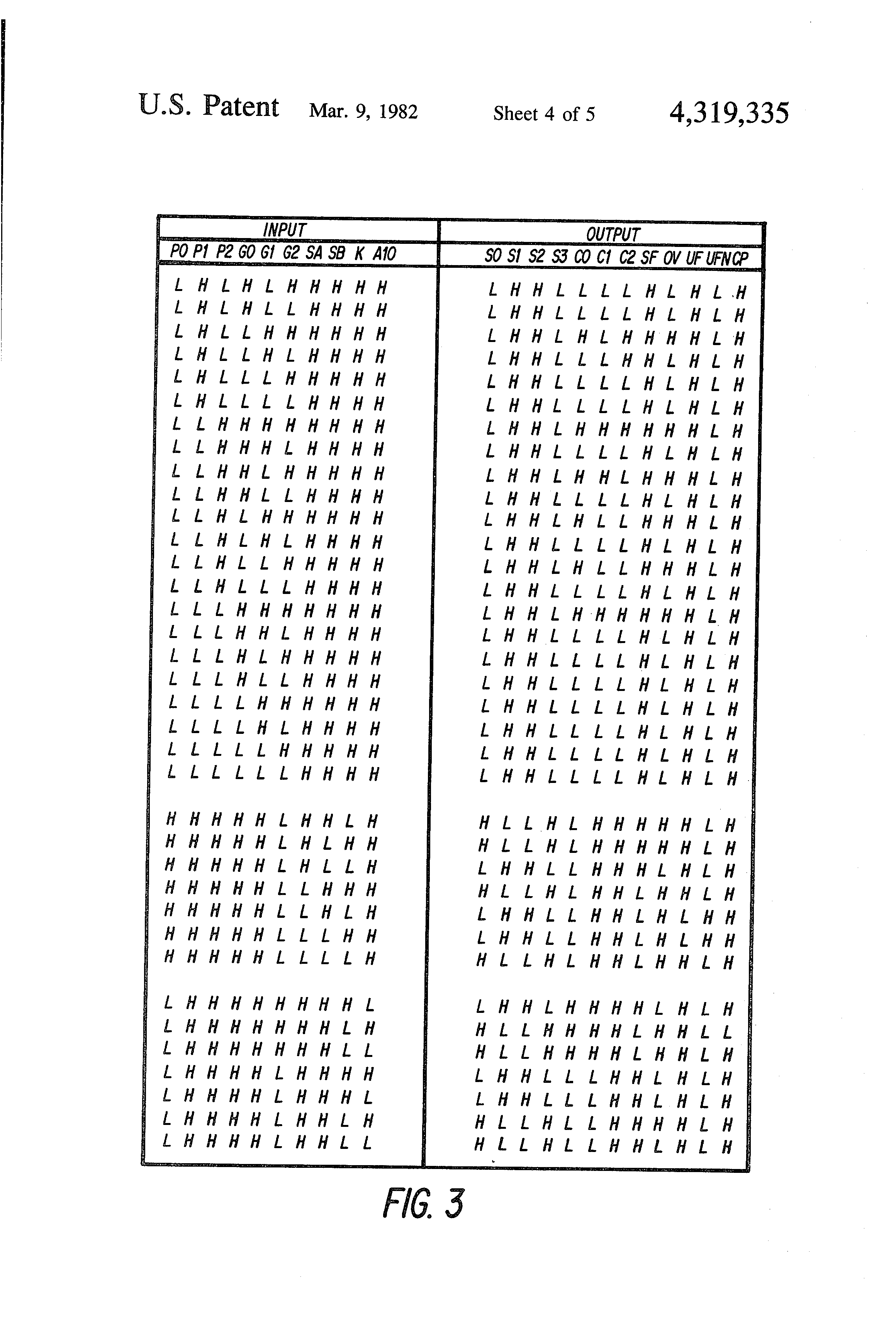Arithmetic logic unit truth table more information djekova patent drawing arithmetic logic unit truth table biocorpaavc