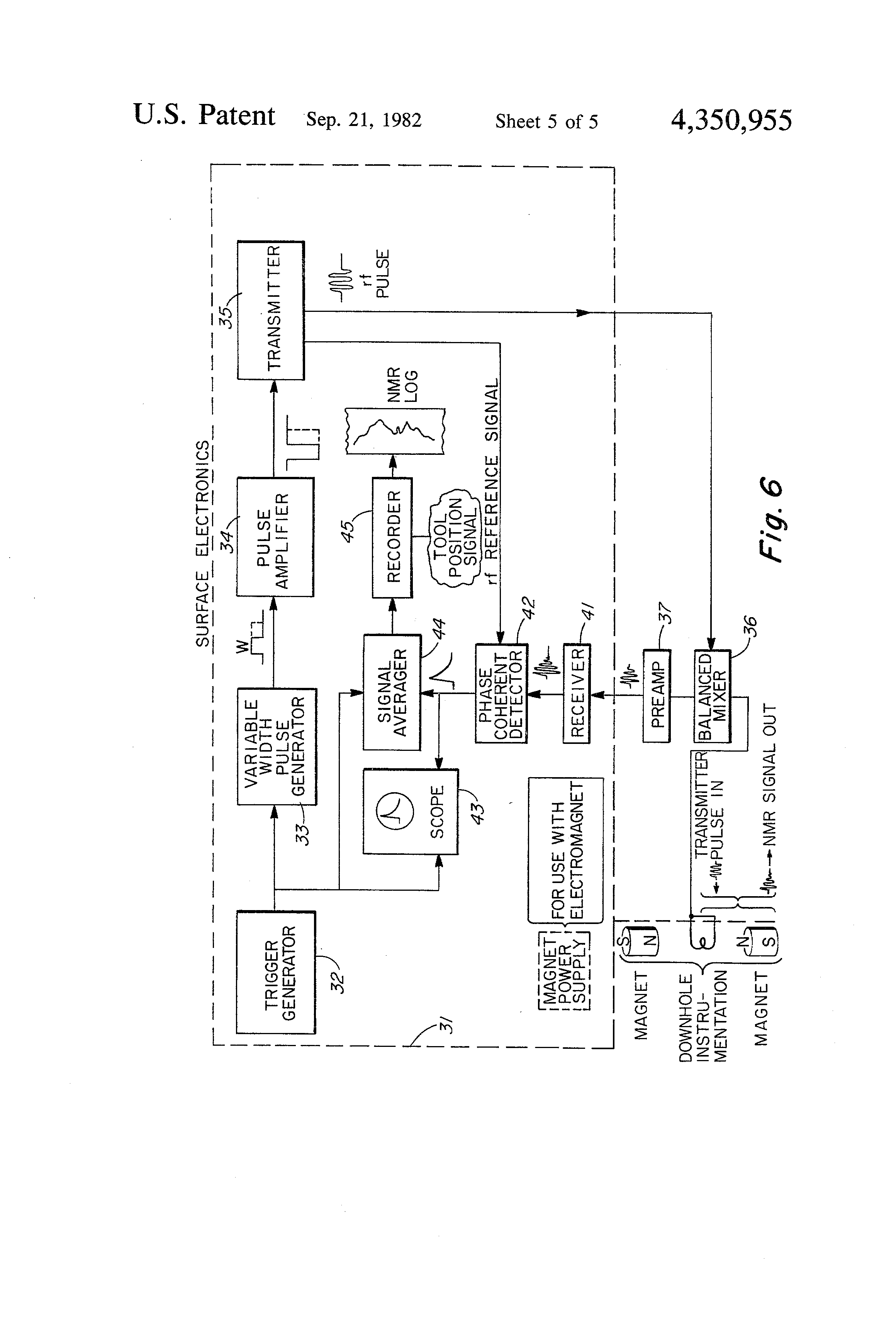 Patent Us4350955 Magnetic Resonance Apparatus Google Patents Generators Electronic Schematics Pulse Http Www Drawing