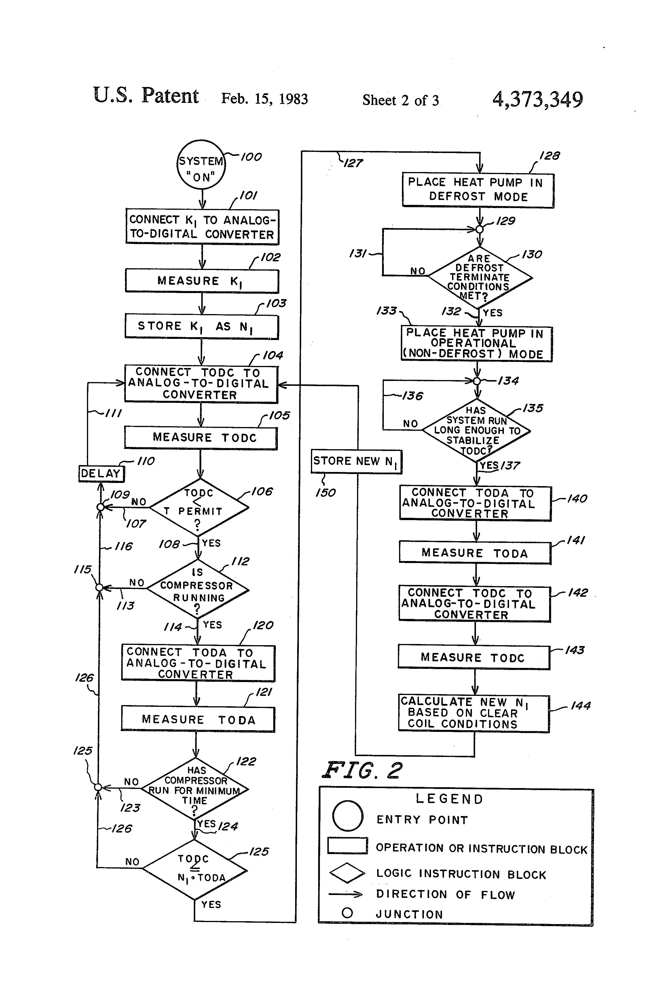 brevetto us4373349
