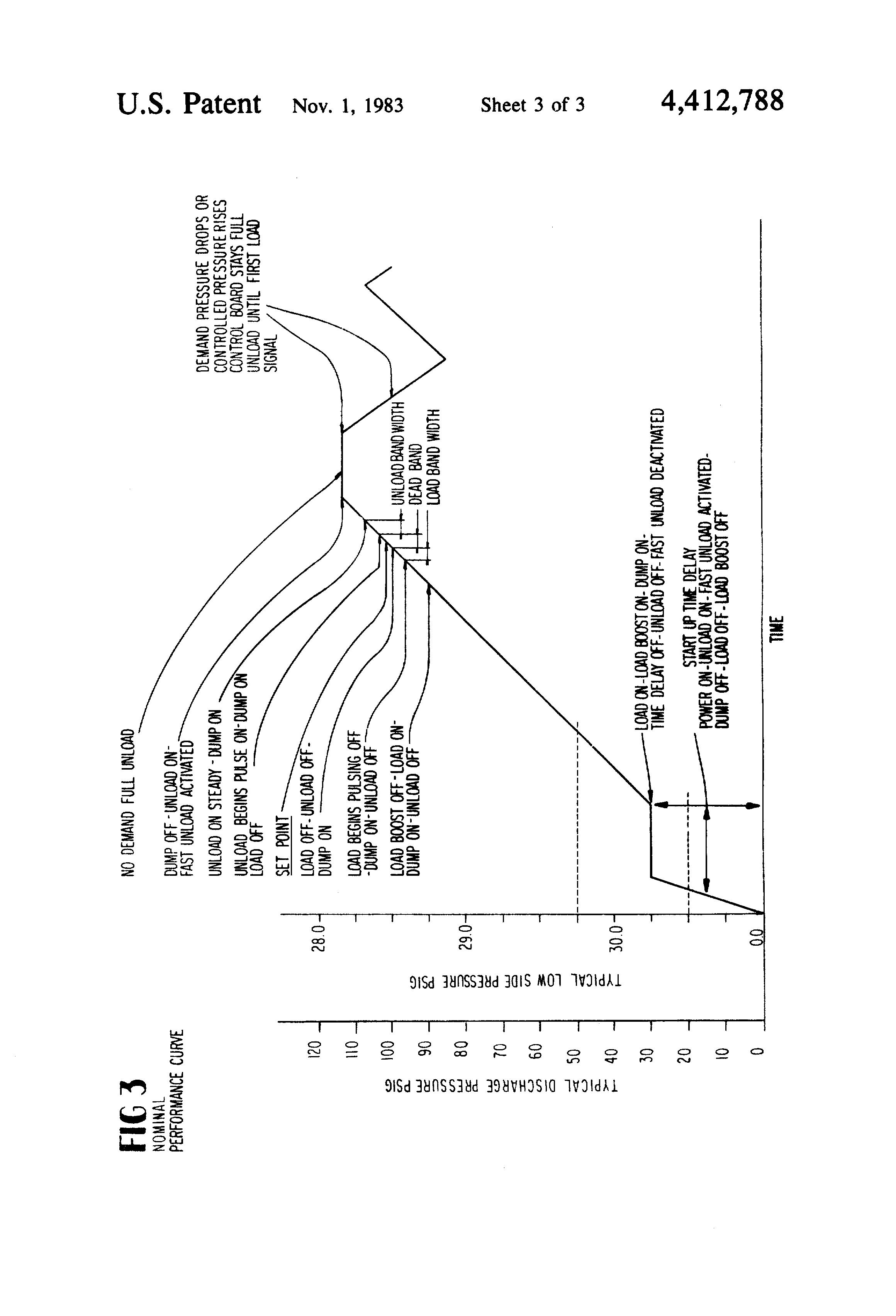 patent us4412788