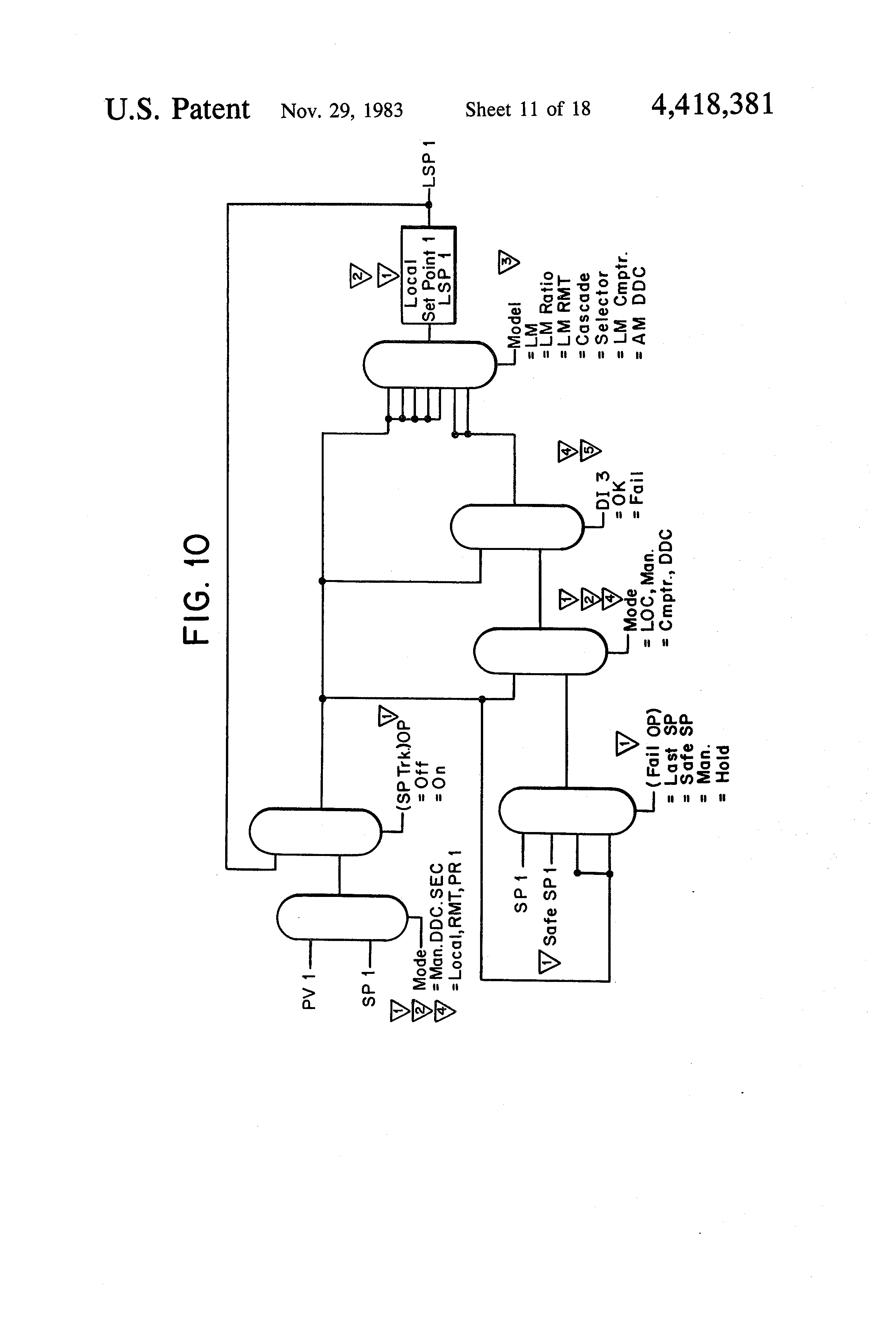 Patent US4418381 Single loop control system   Patents #414141