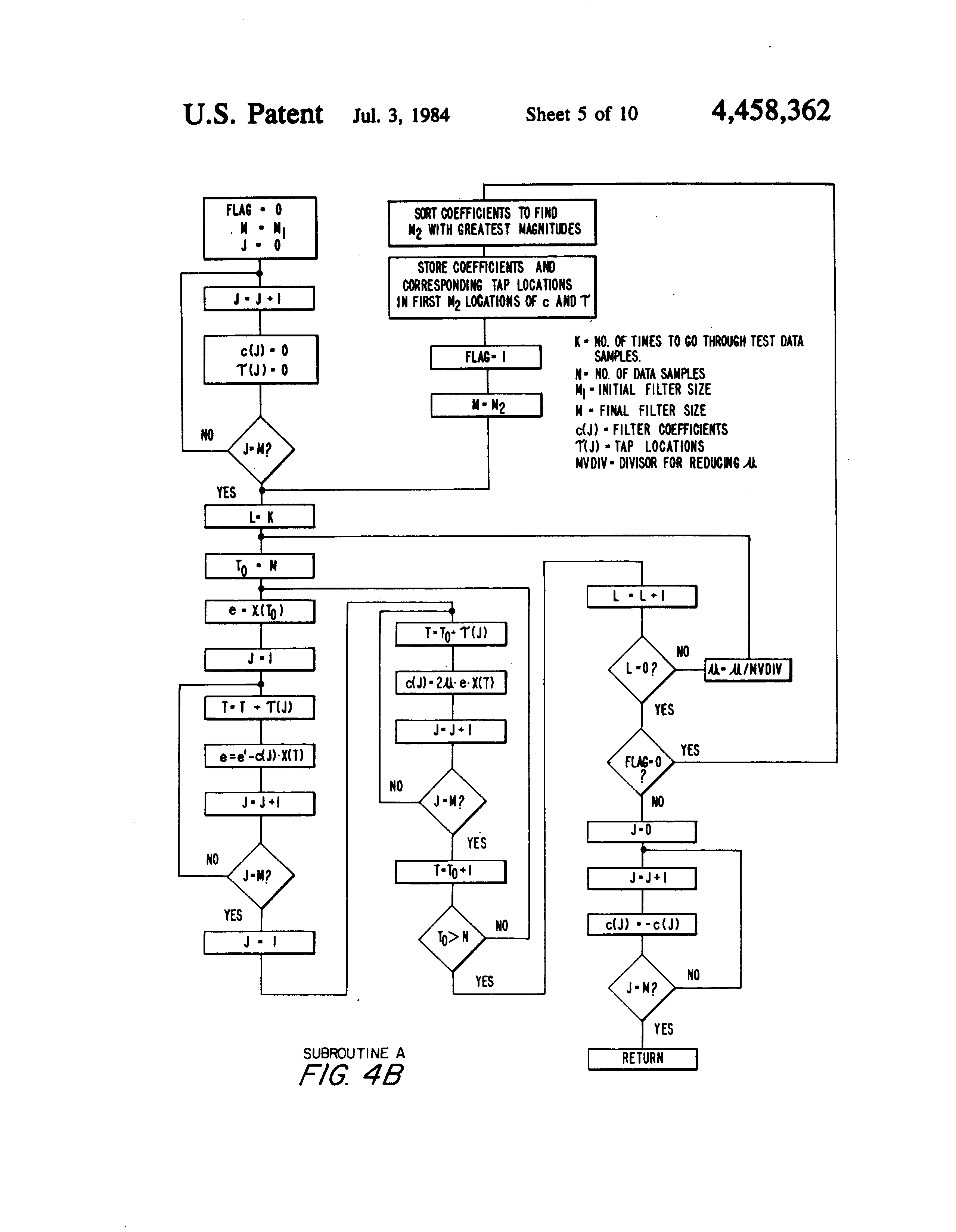 Block Diagram Of Audio Graphical Corrector Equalizer Nerv 5 Band Circuit Patent Drawing