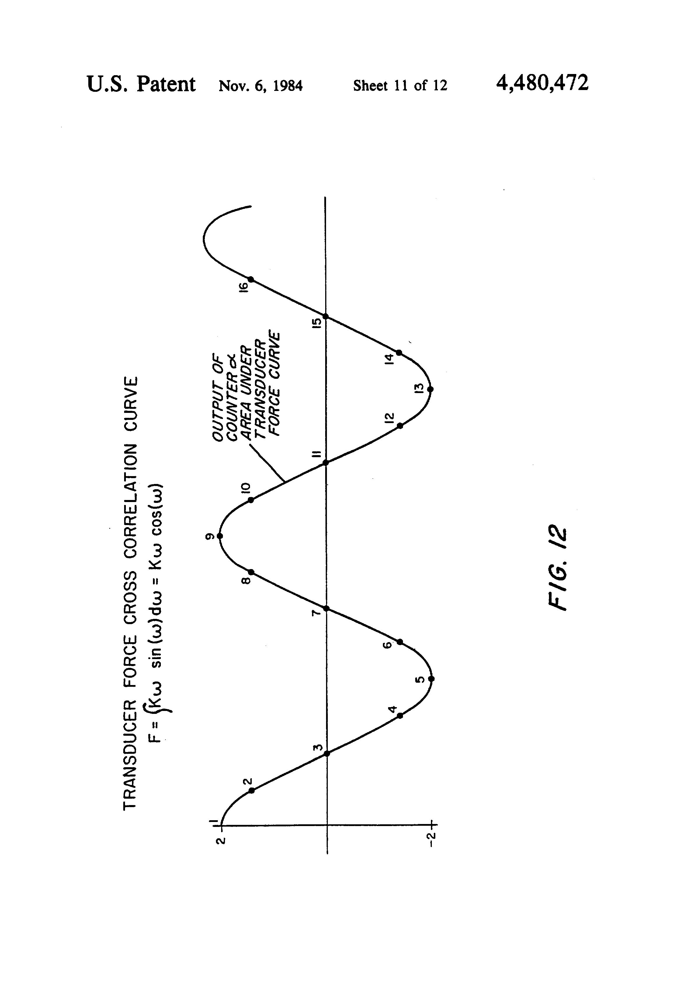 patent us4480472