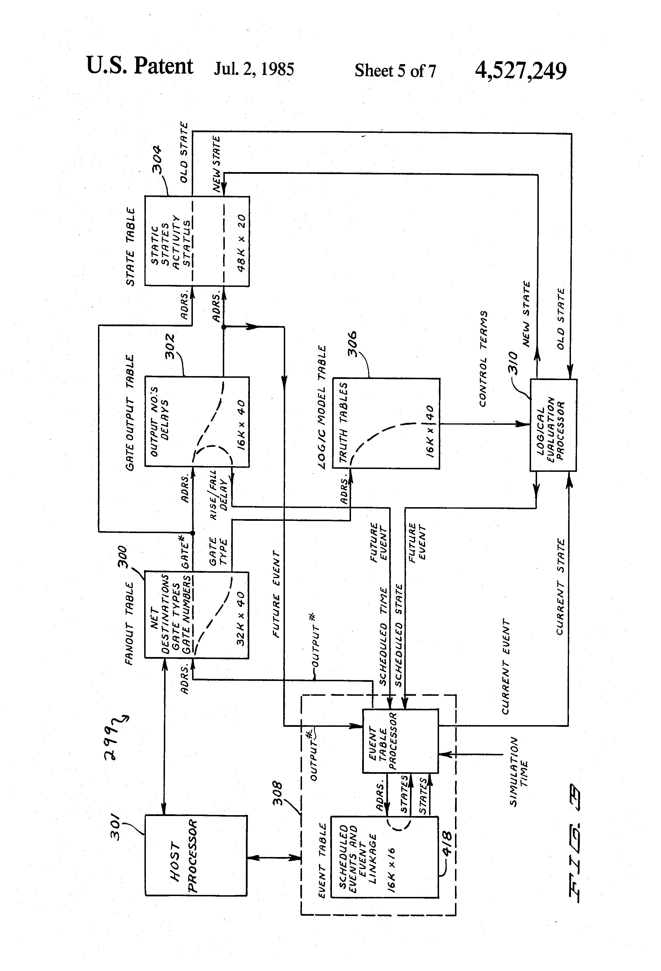 patent us4527249