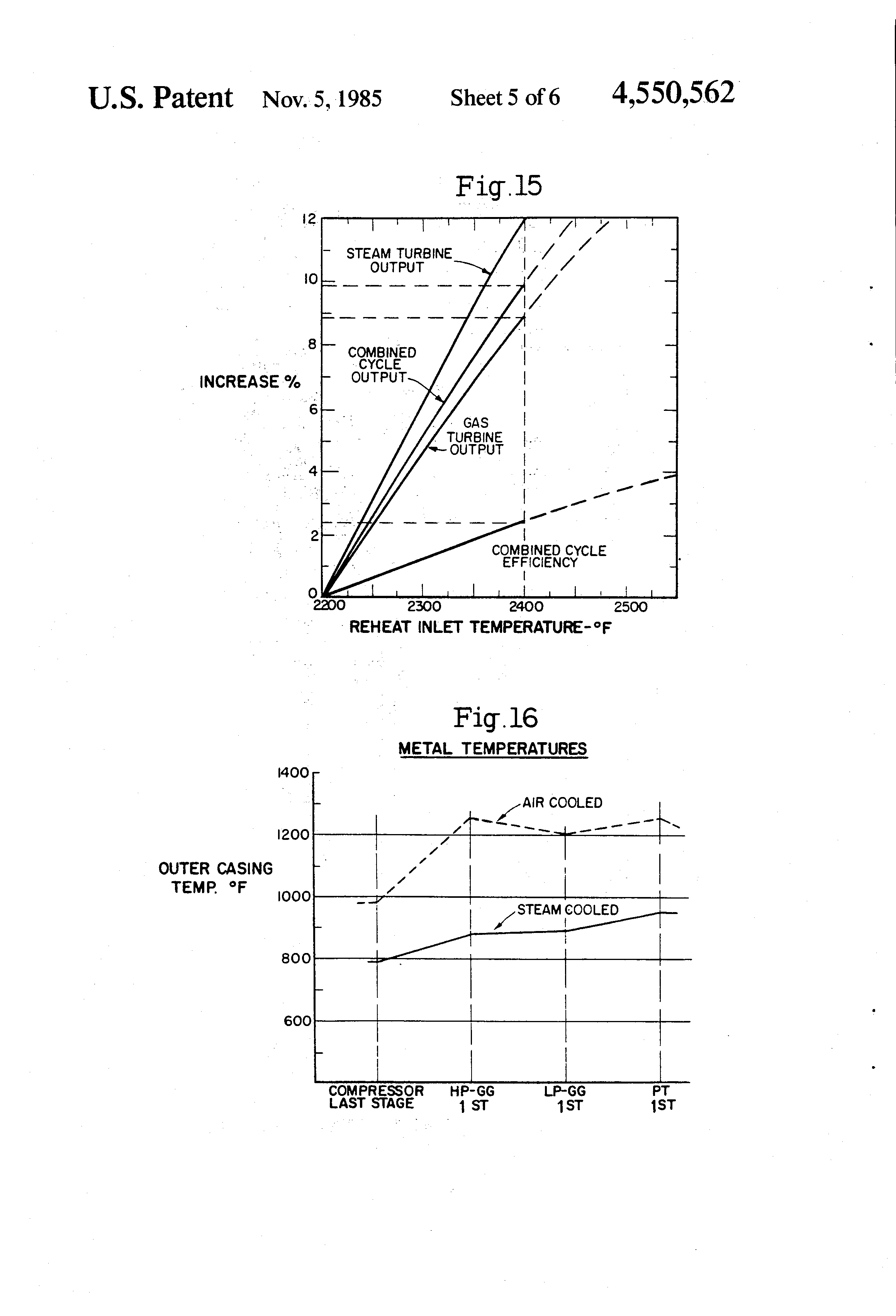 Patent US Method of steam cooling a gas generator