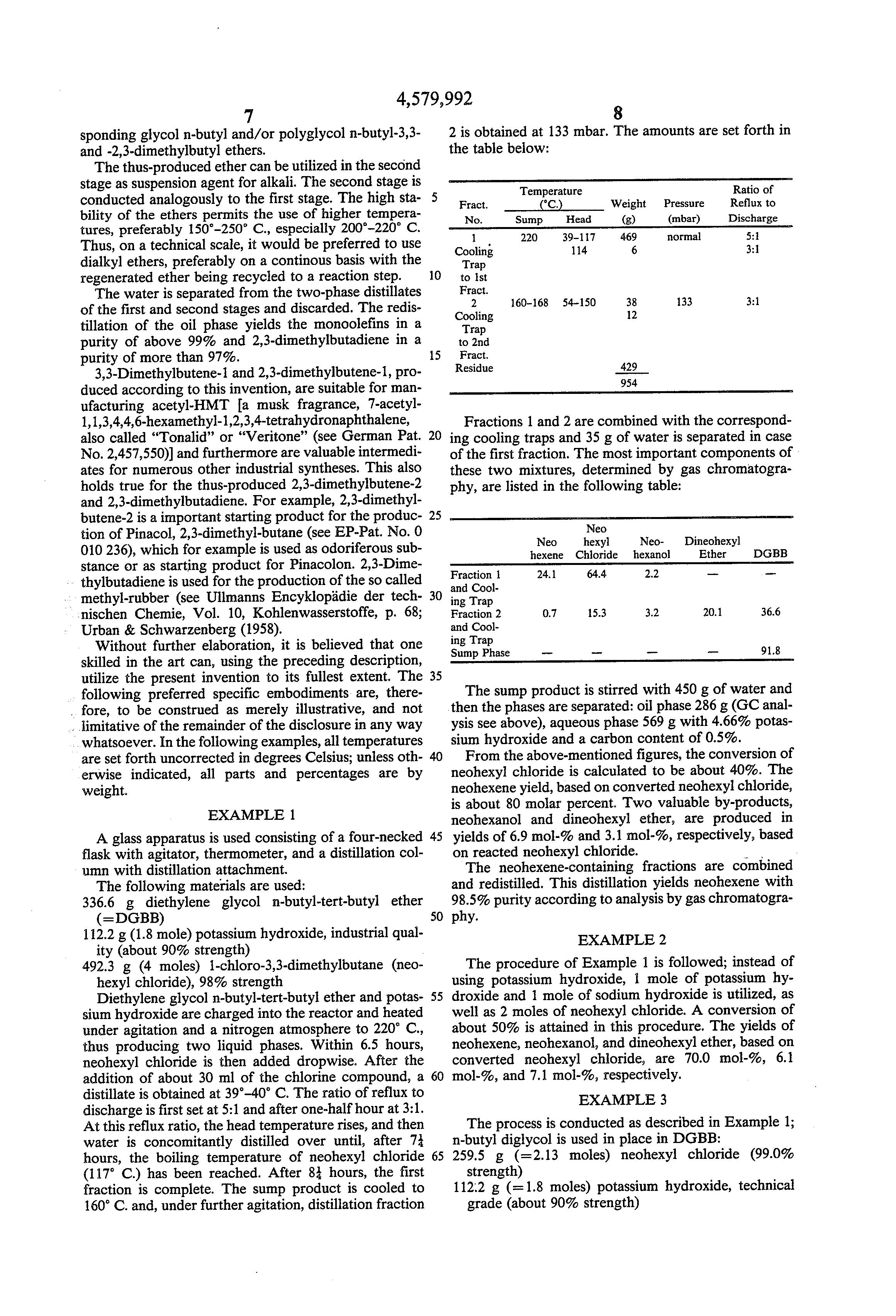 23dimethylbutene  C6H12  ChemSpider