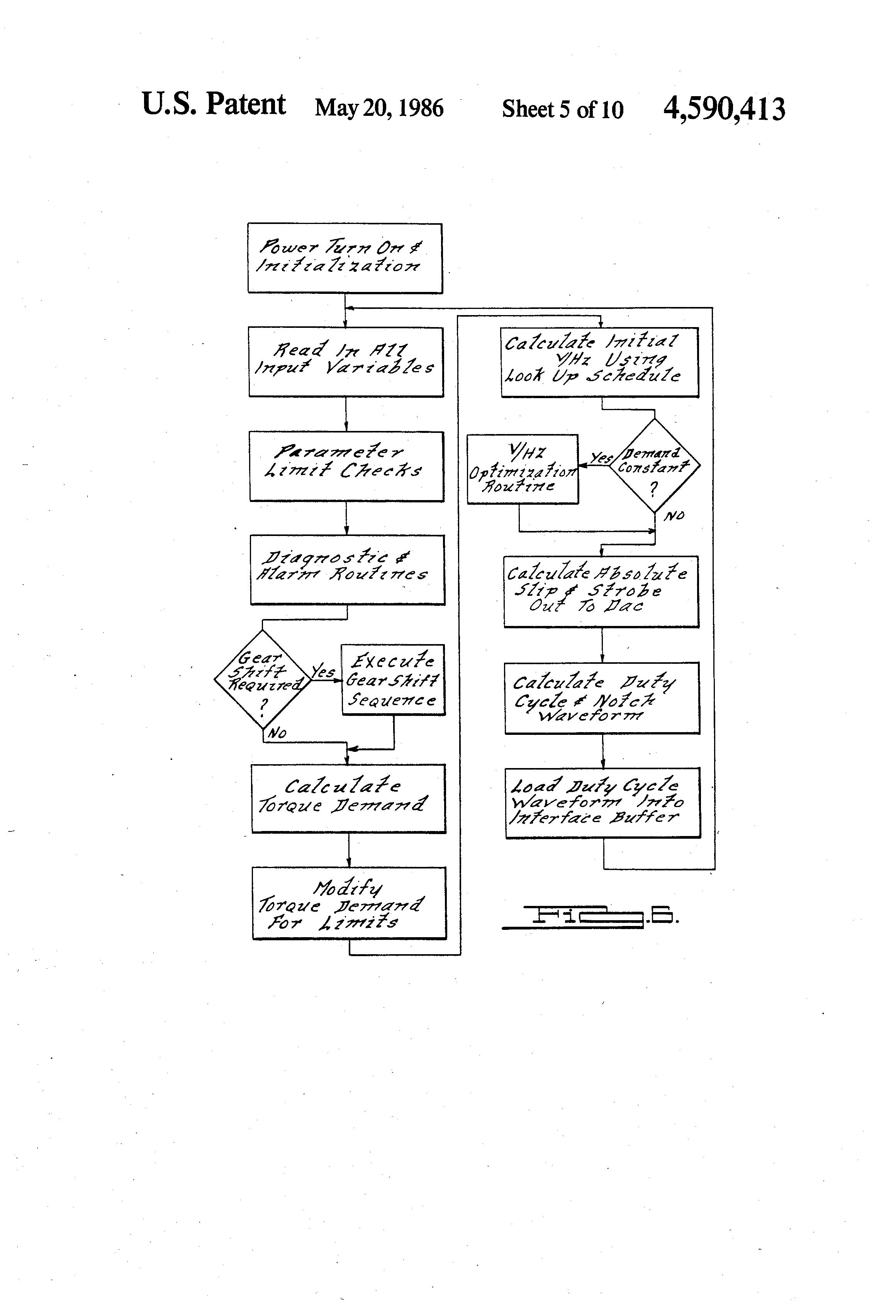 patent us4590413 ev drivetrain inverter v hz optimization patent drawing