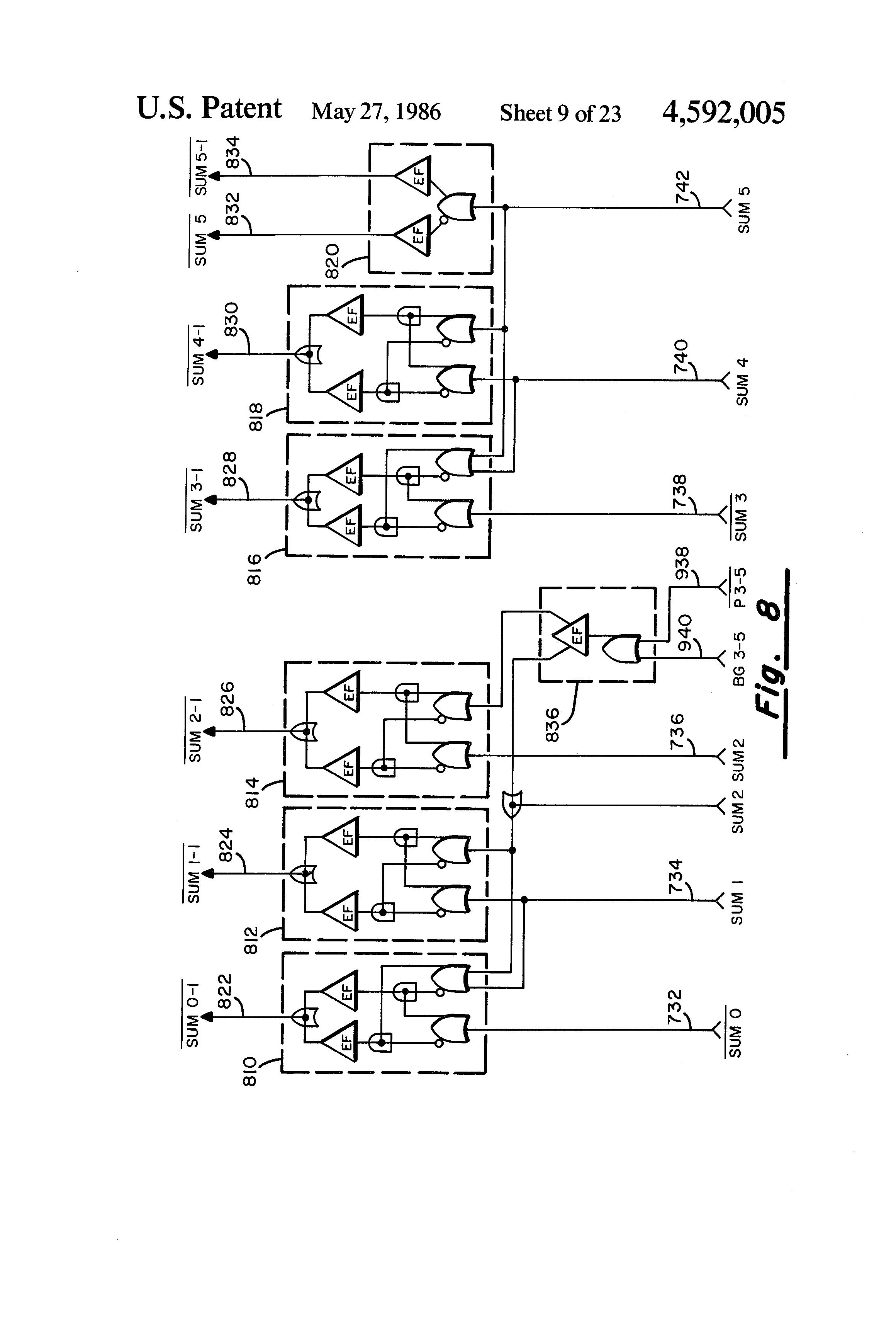 patent us4592005 - masked arithmetic logic unit