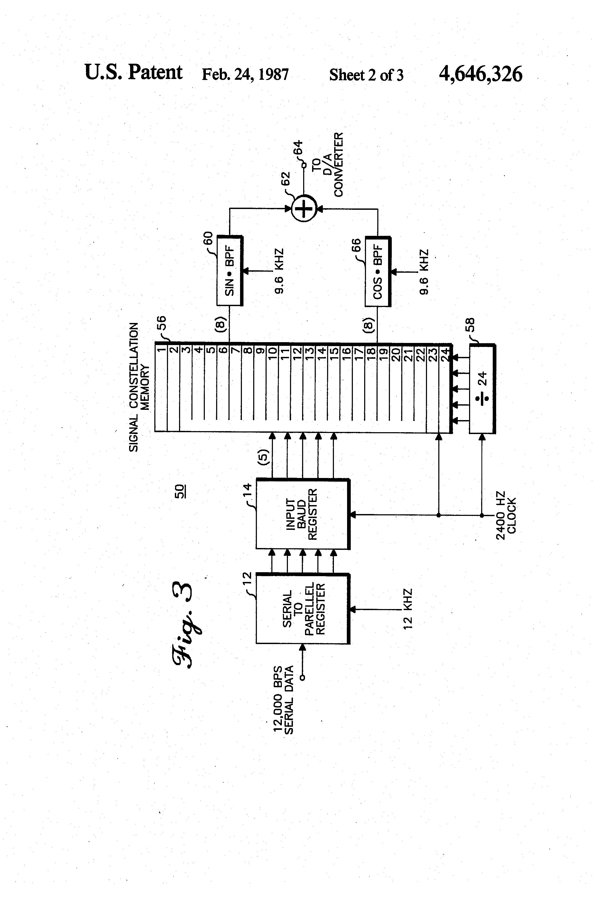 patent us4646326 - qam modulator circuit