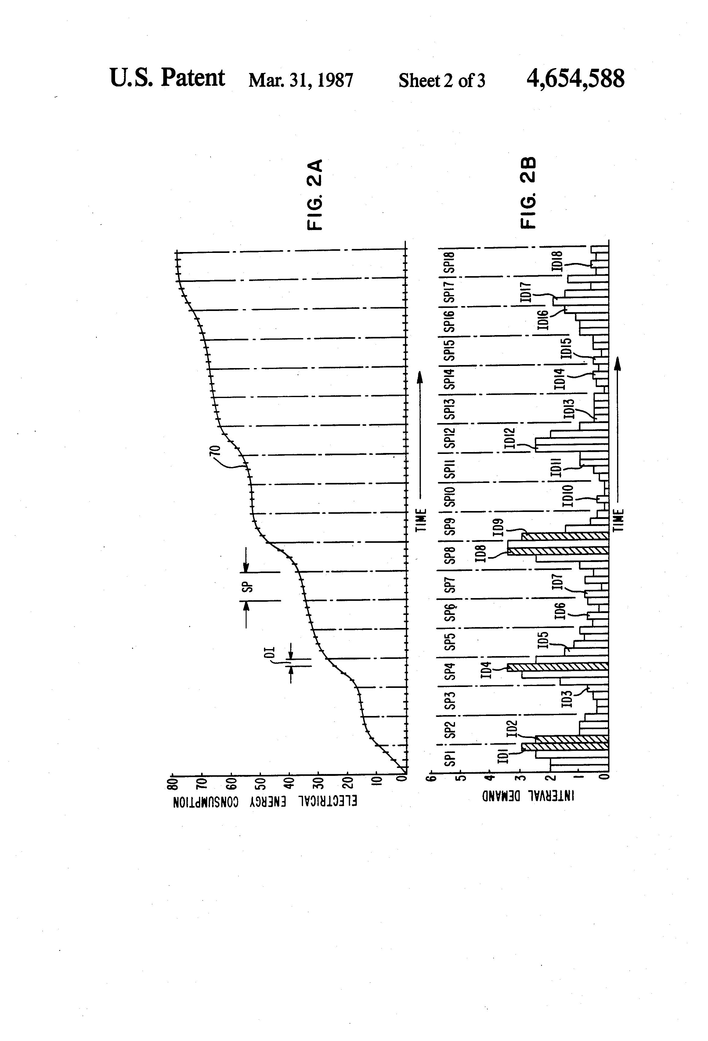 patent us4654588