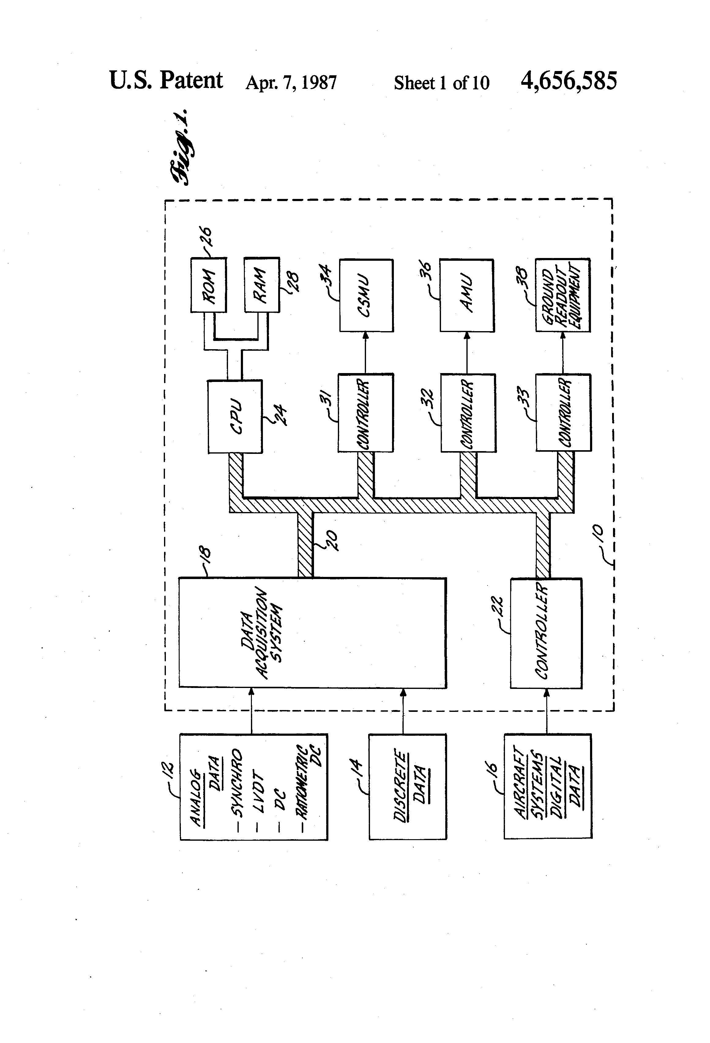Aerospace Data Acquisition System : Patent us aircraft flight data recorder