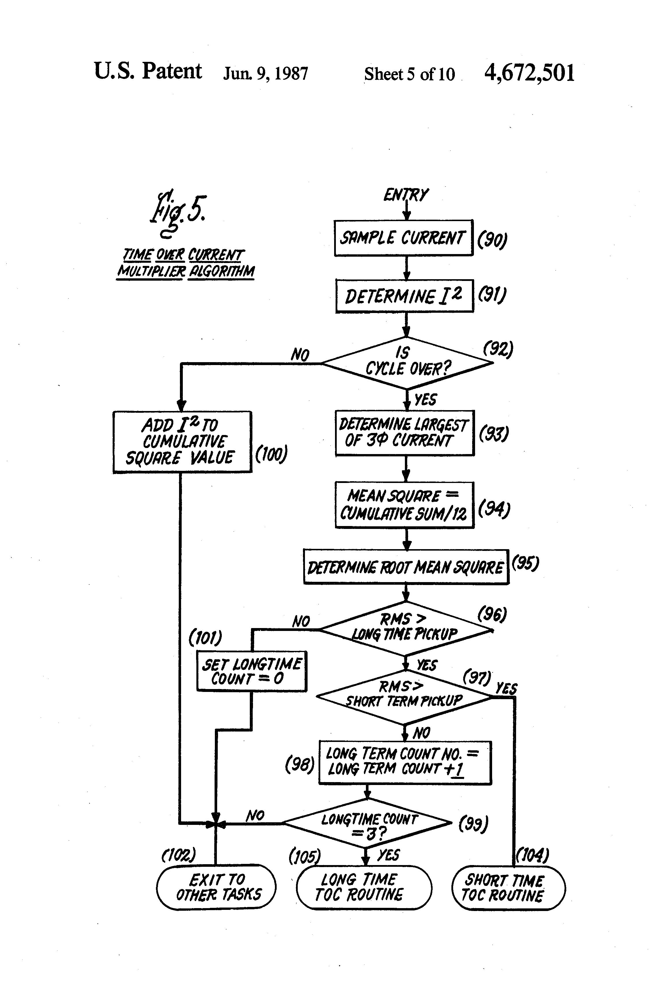 patent us4672501