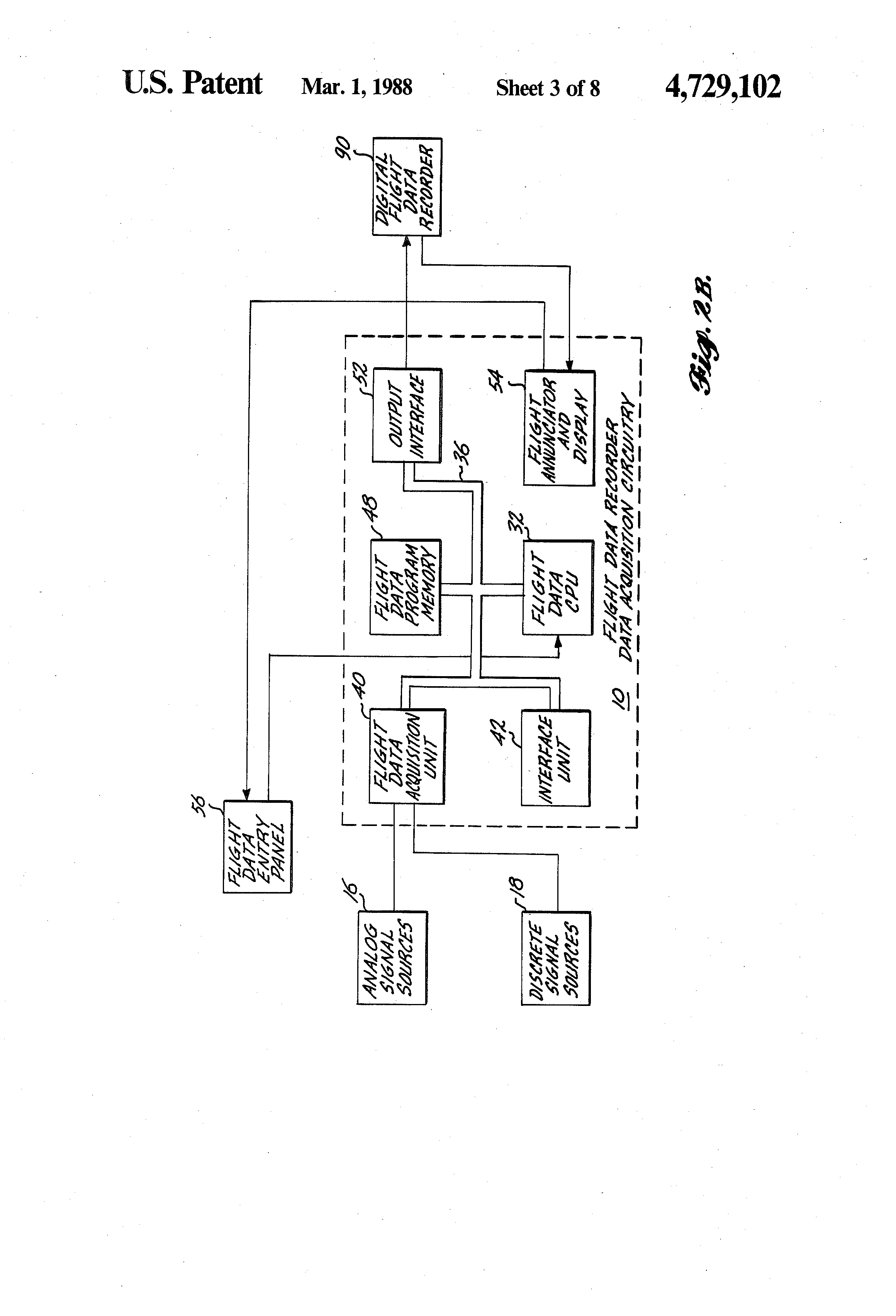Aerospace Data Acquisition System : Patent us aircraft data acquisition and recording