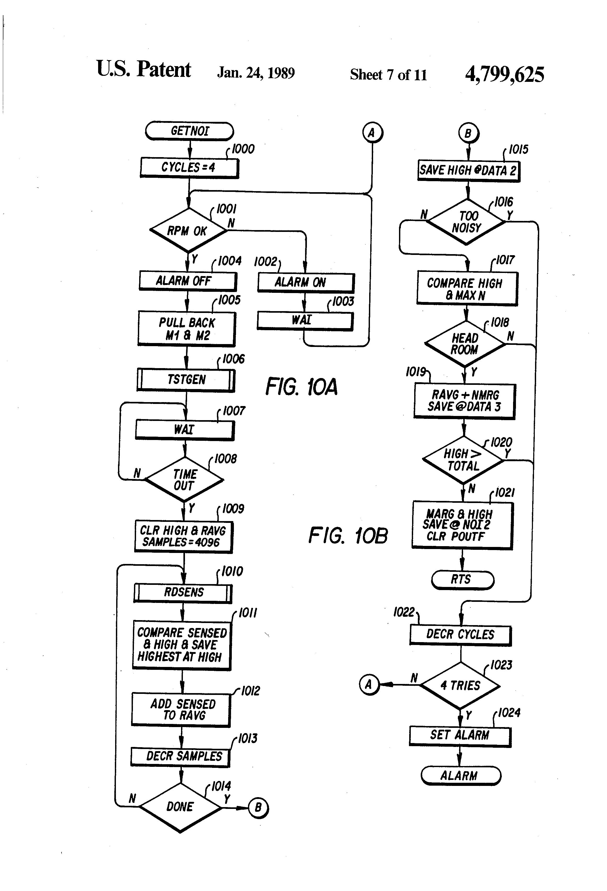 US4799625 7 patent us4799625 method and apparatus for adjusting a shear bar vermeer bc1000xl wiring diagram at soozxer.org