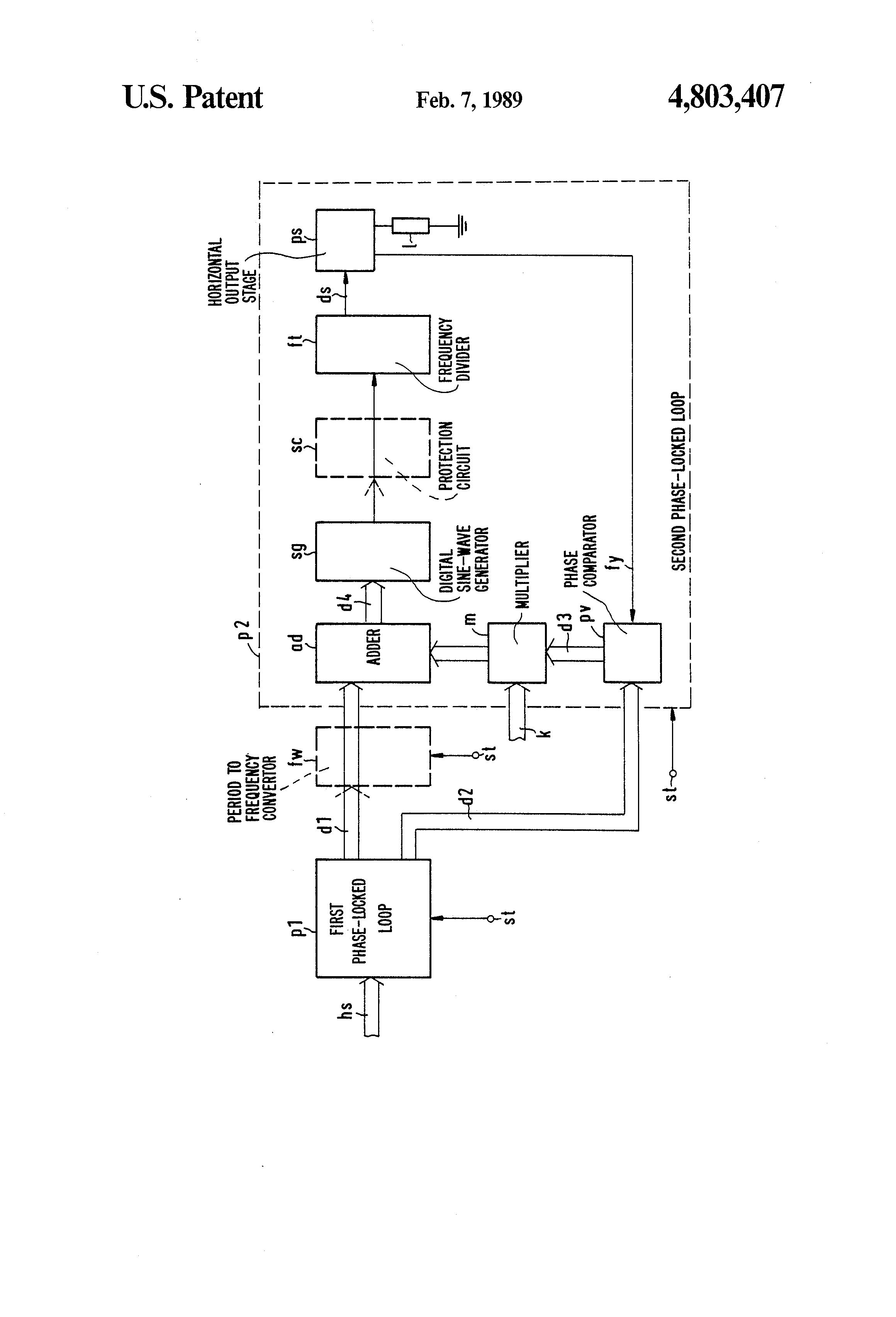Patent Us4803407 Digital Horizontal Deflection Circuit Google Sine Wave Generator The Drawing