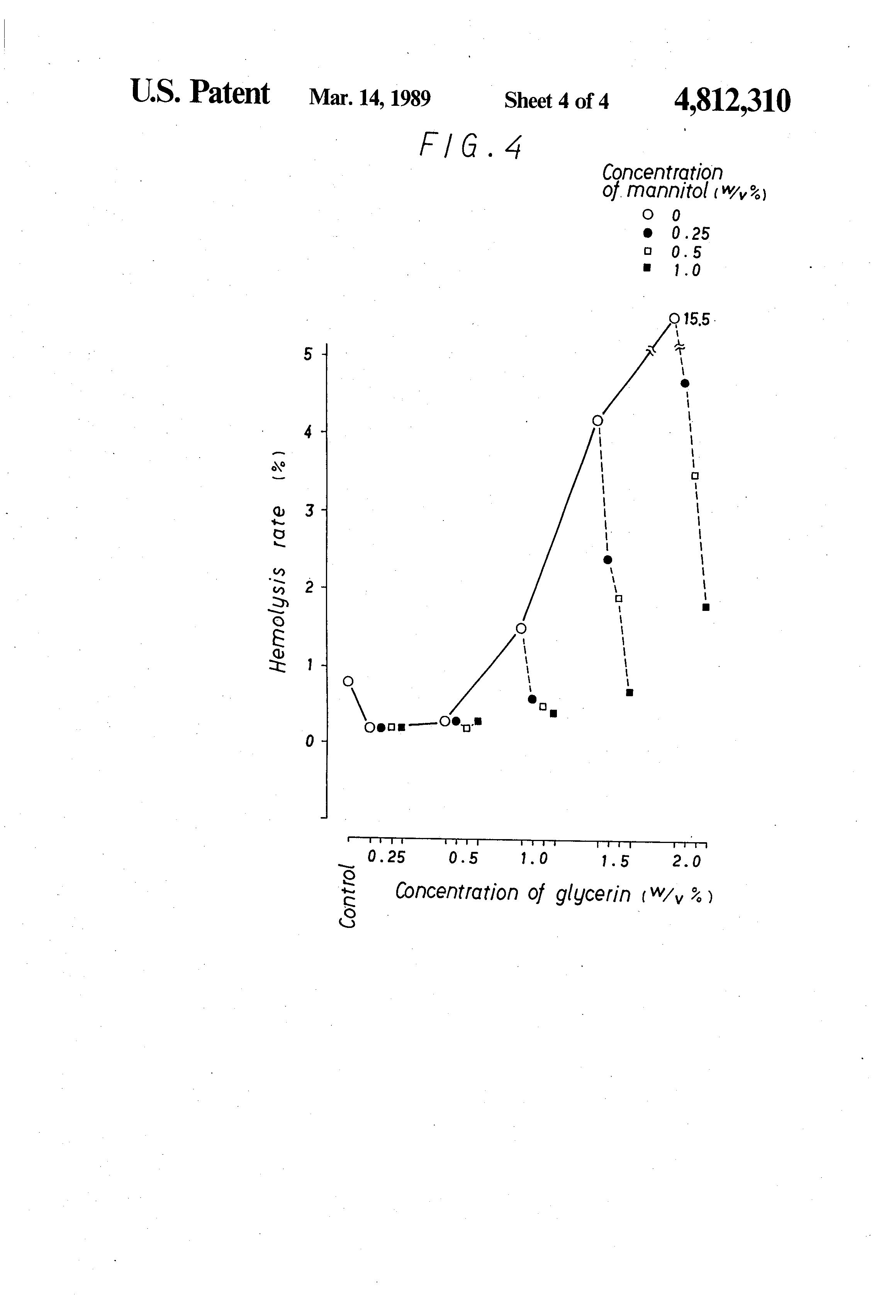 how to make sodium citrate anticoagulant solution