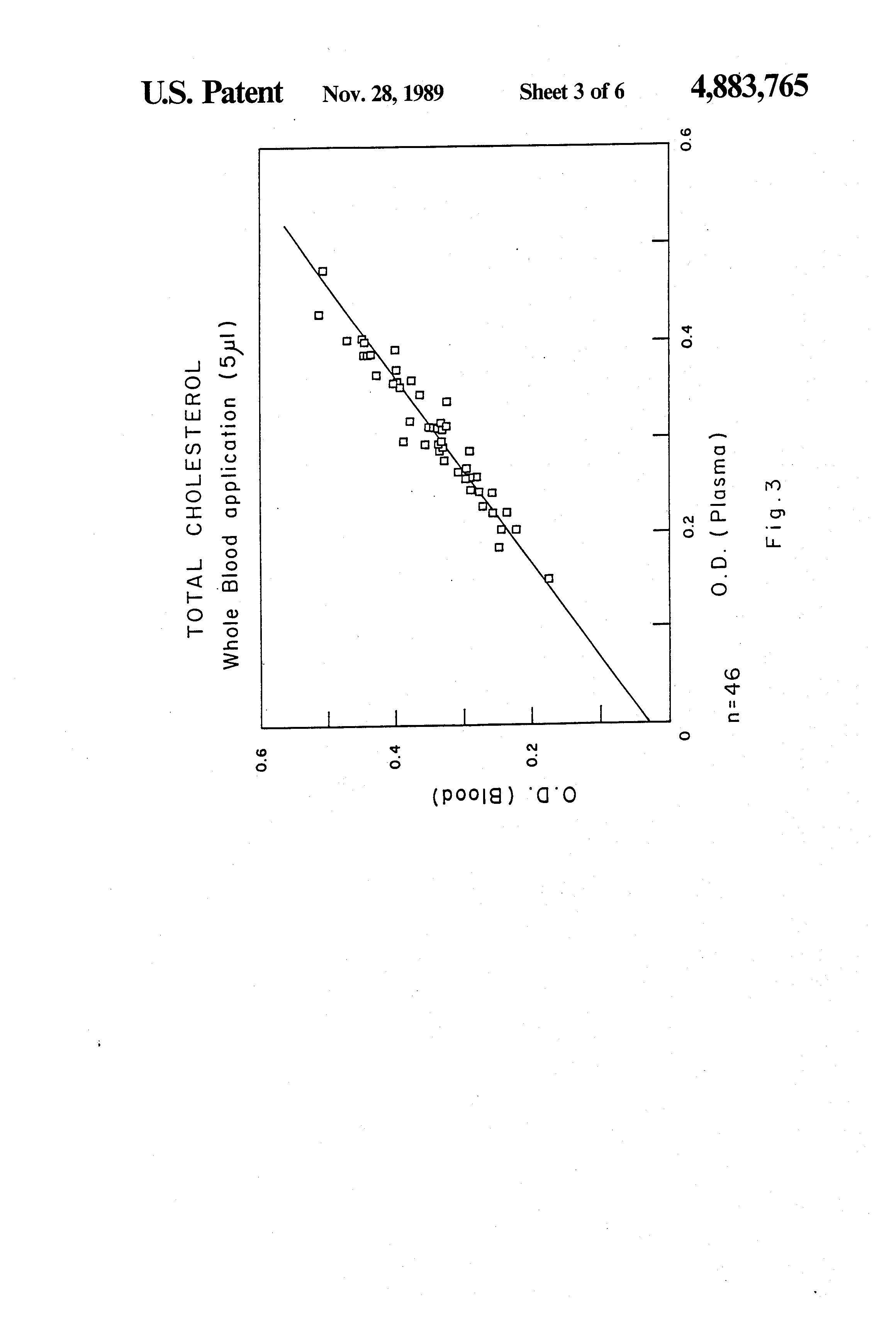 determination of the components of a Abstract more stringent environmental regulations as well as higher demands presently being imposed on the sulfur content of natural gas feed-stocks for chemical processes necessitate the development of new analytical procedures for sulfur determination in natural gas.
