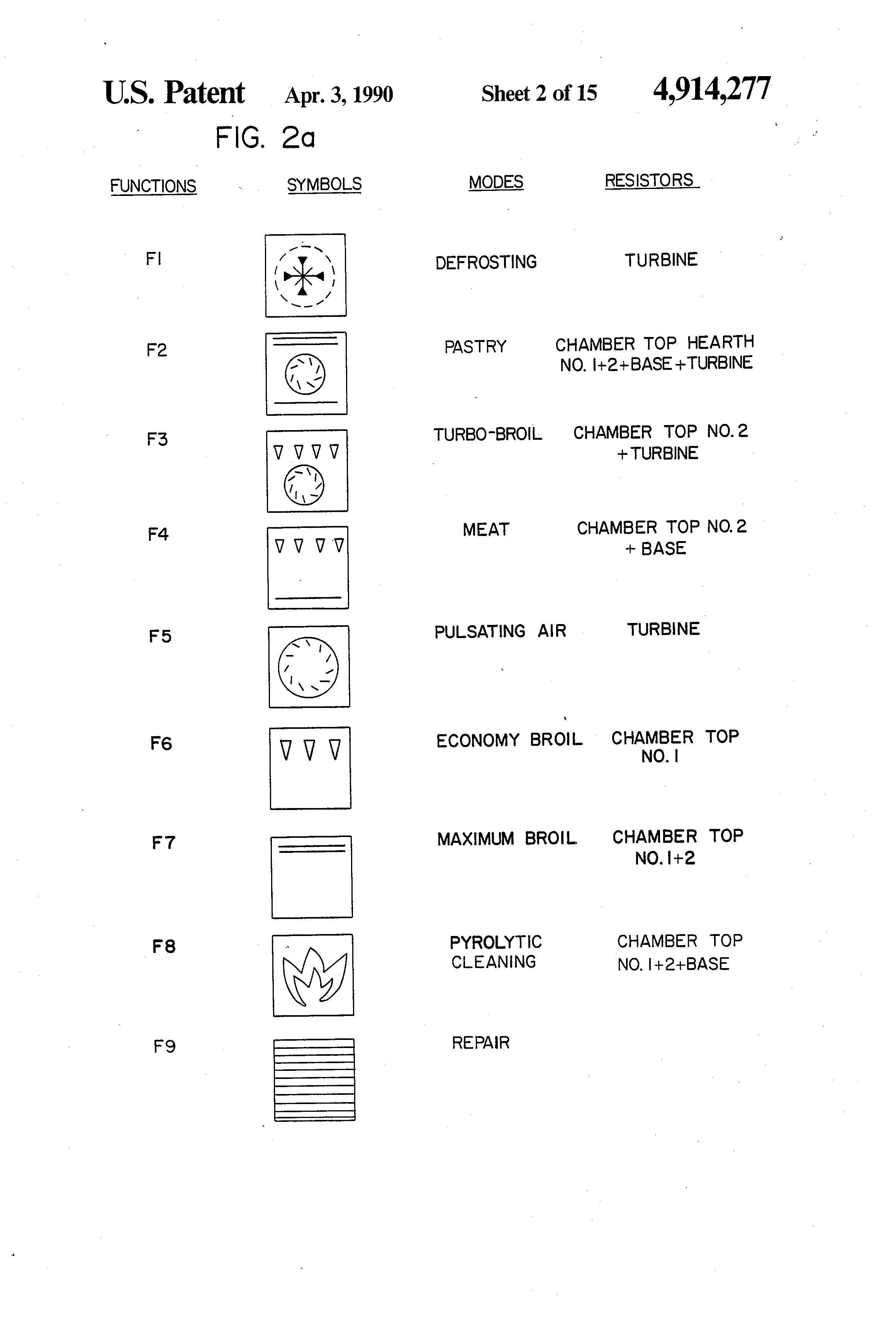 microwave oven symbols. Black Bedroom Furniture Sets. Home Design Ideas