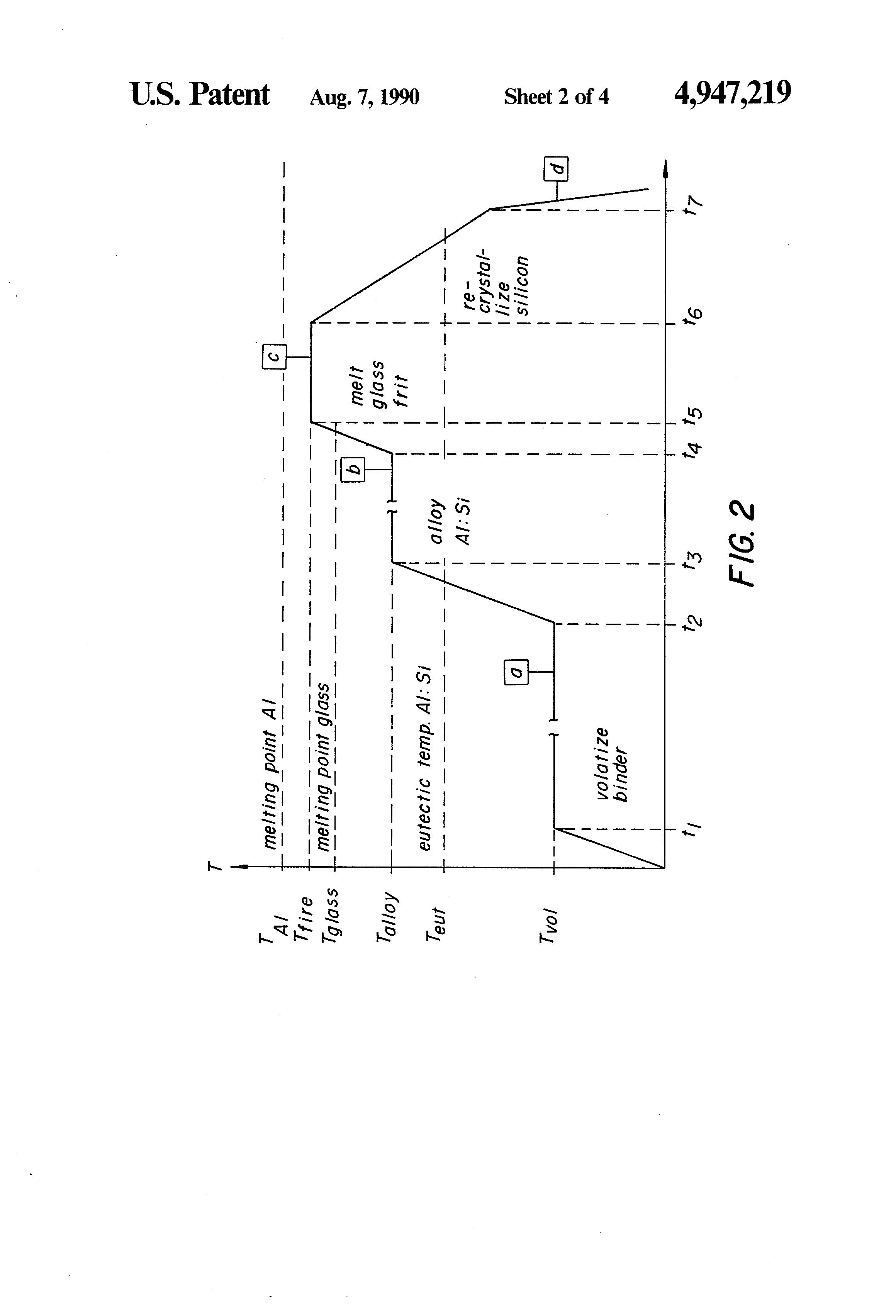 patent us4947219