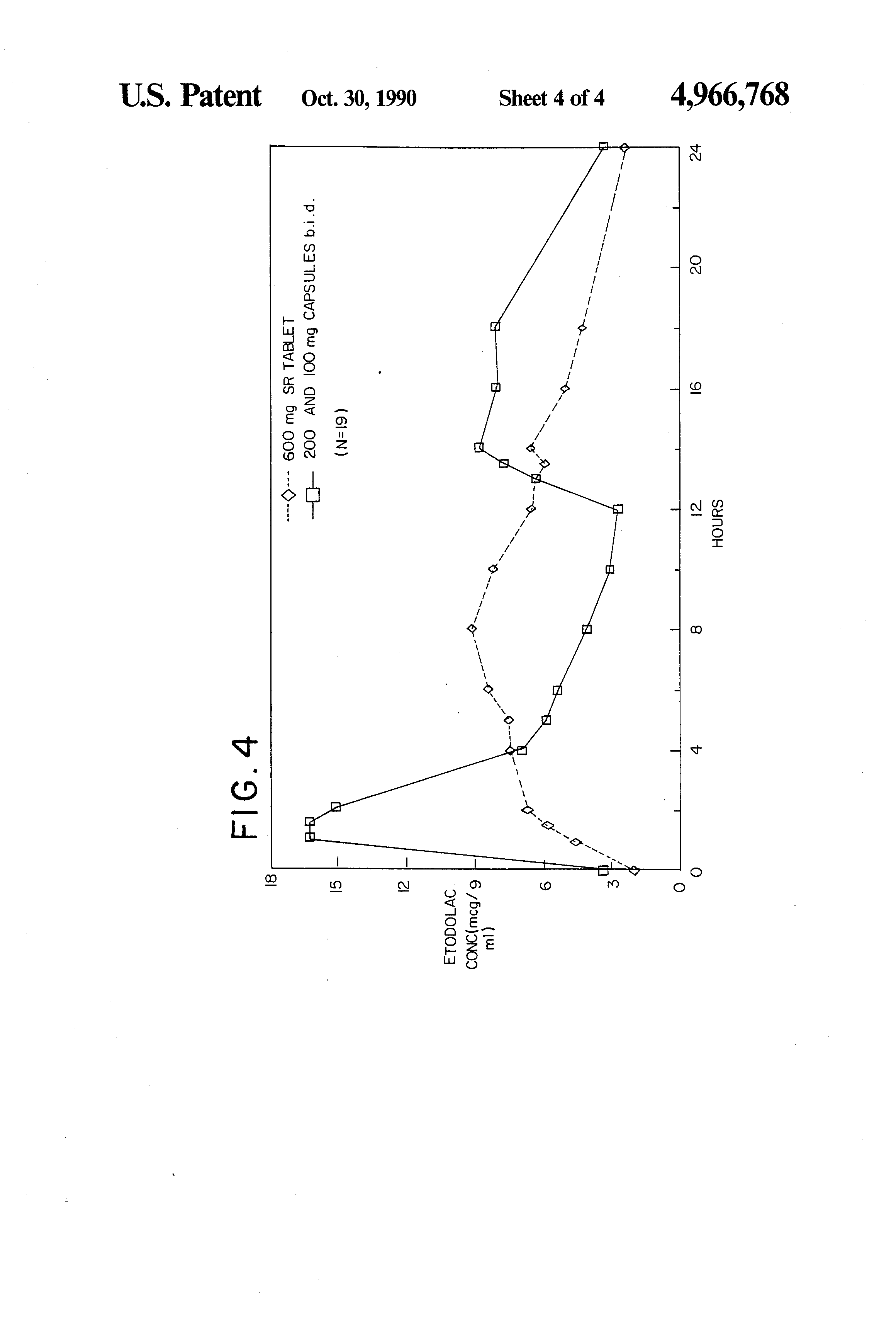 Etodolac 300 mg prices doc - Patent Drawing