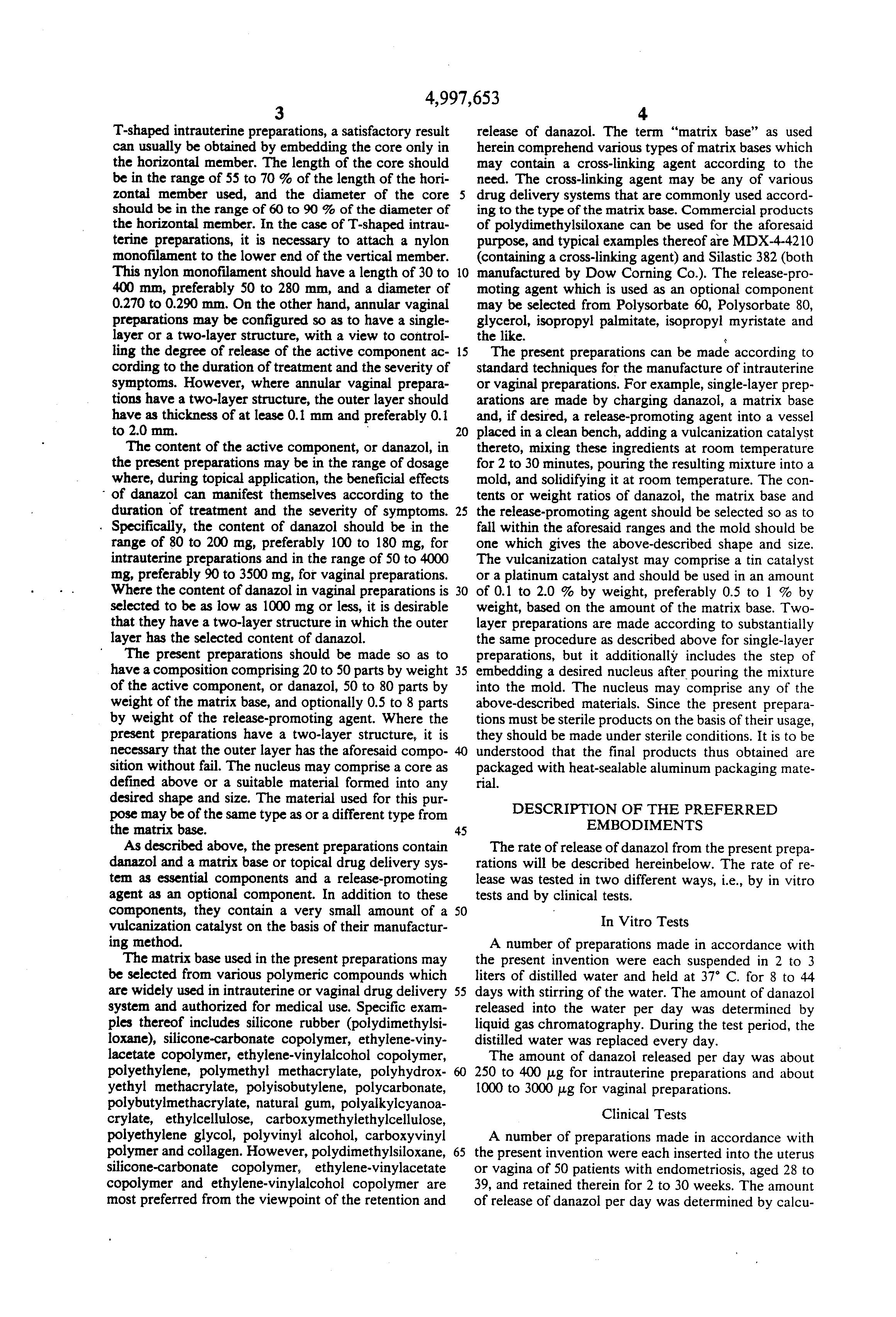 Ladogal Danazol Side Effects