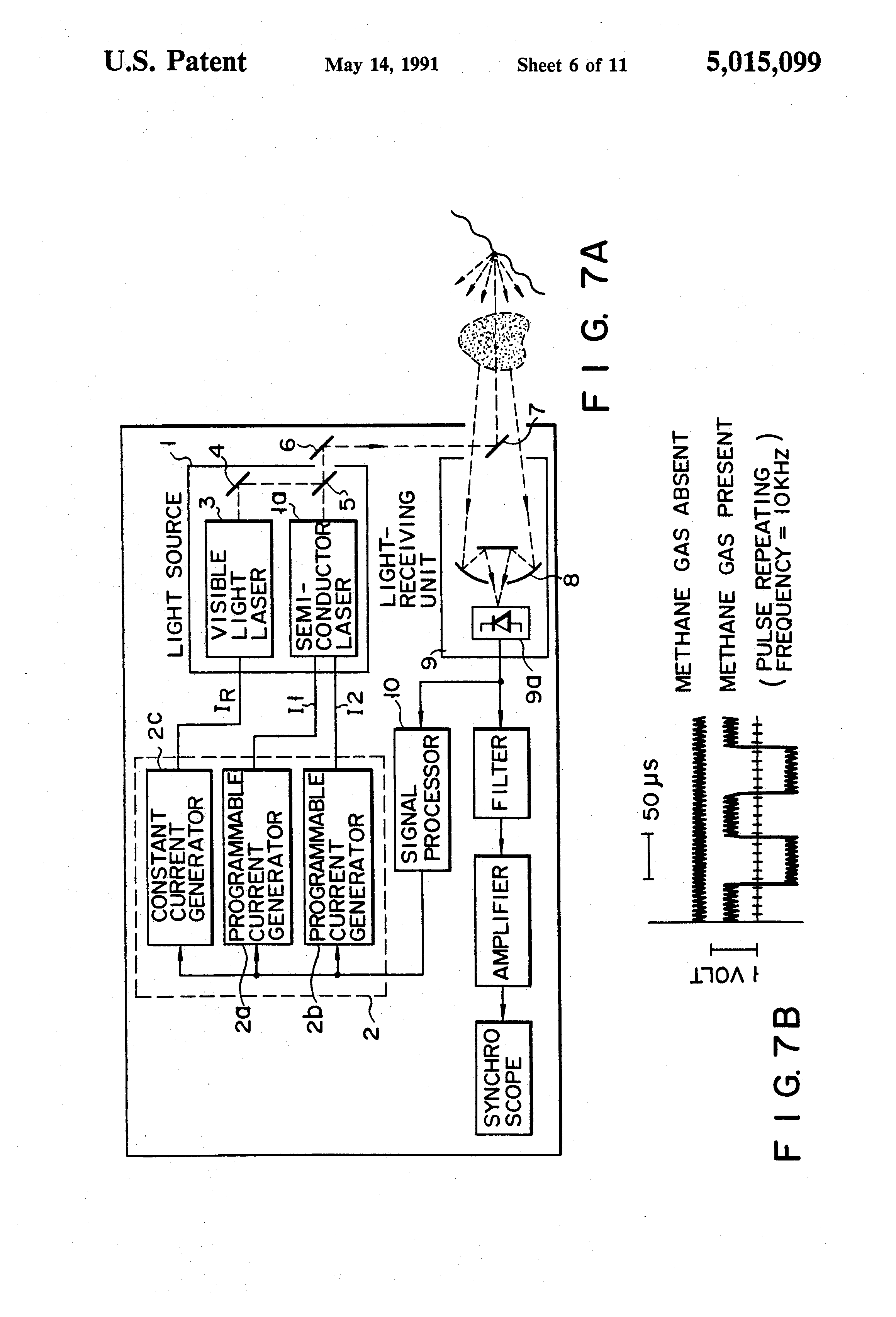 Patent US Differential absorption laser radar gas