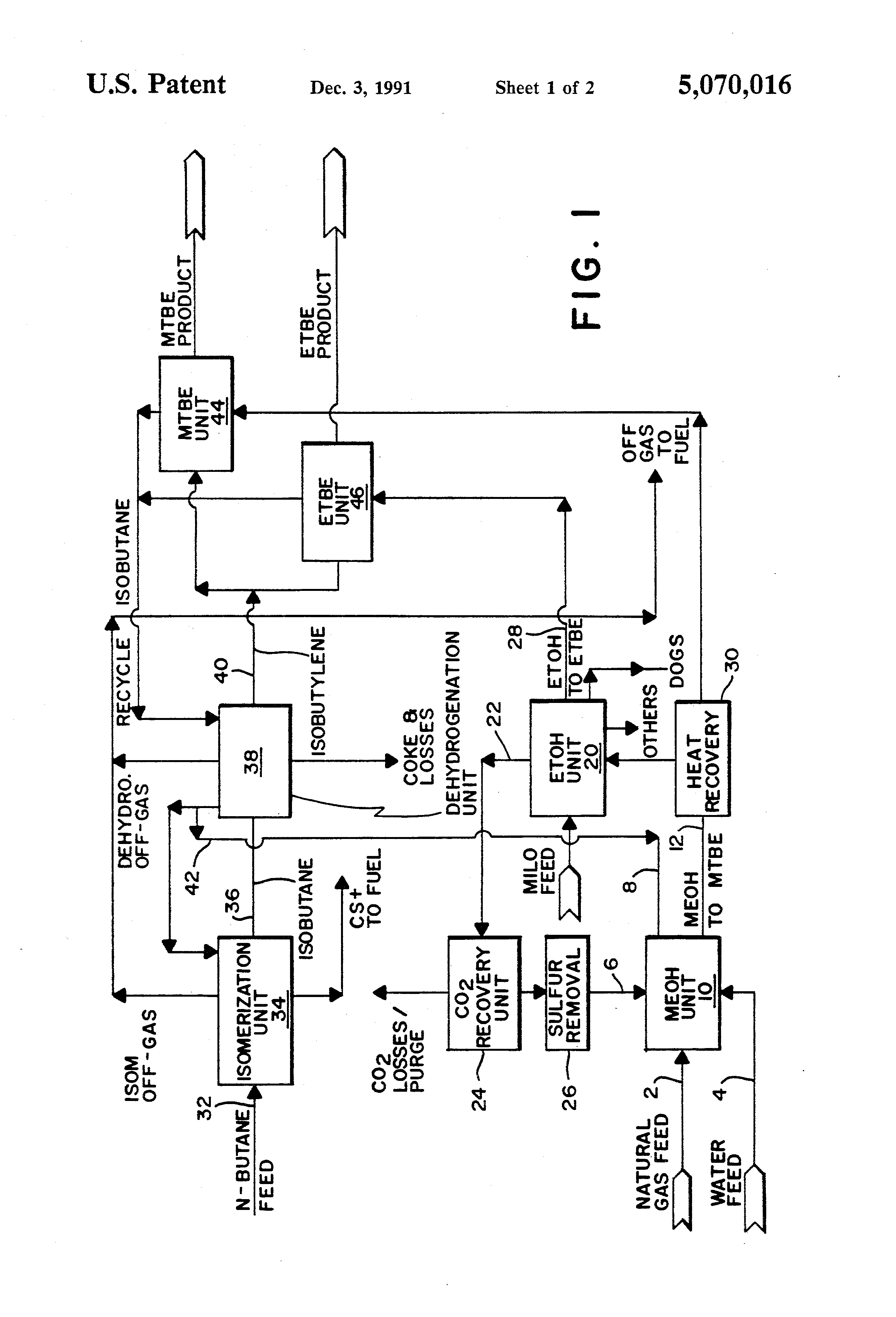patent us5070016 - integrated process for producing ethanol  methanol and butyl ethers