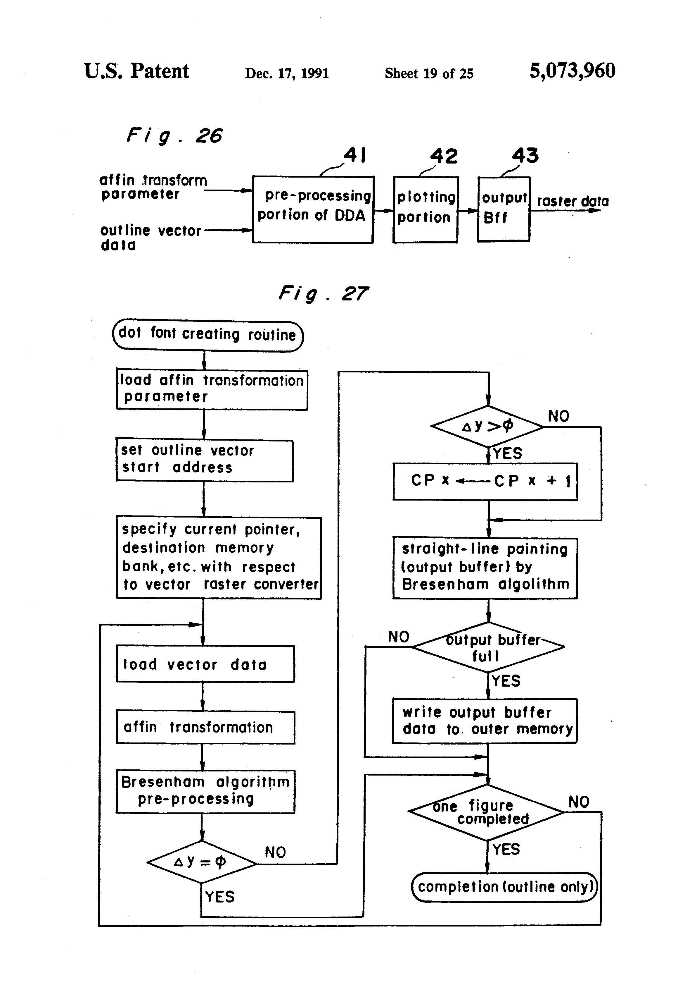 Line Drawing Using Bresenham Algorithm : Patent us image processing method using improved