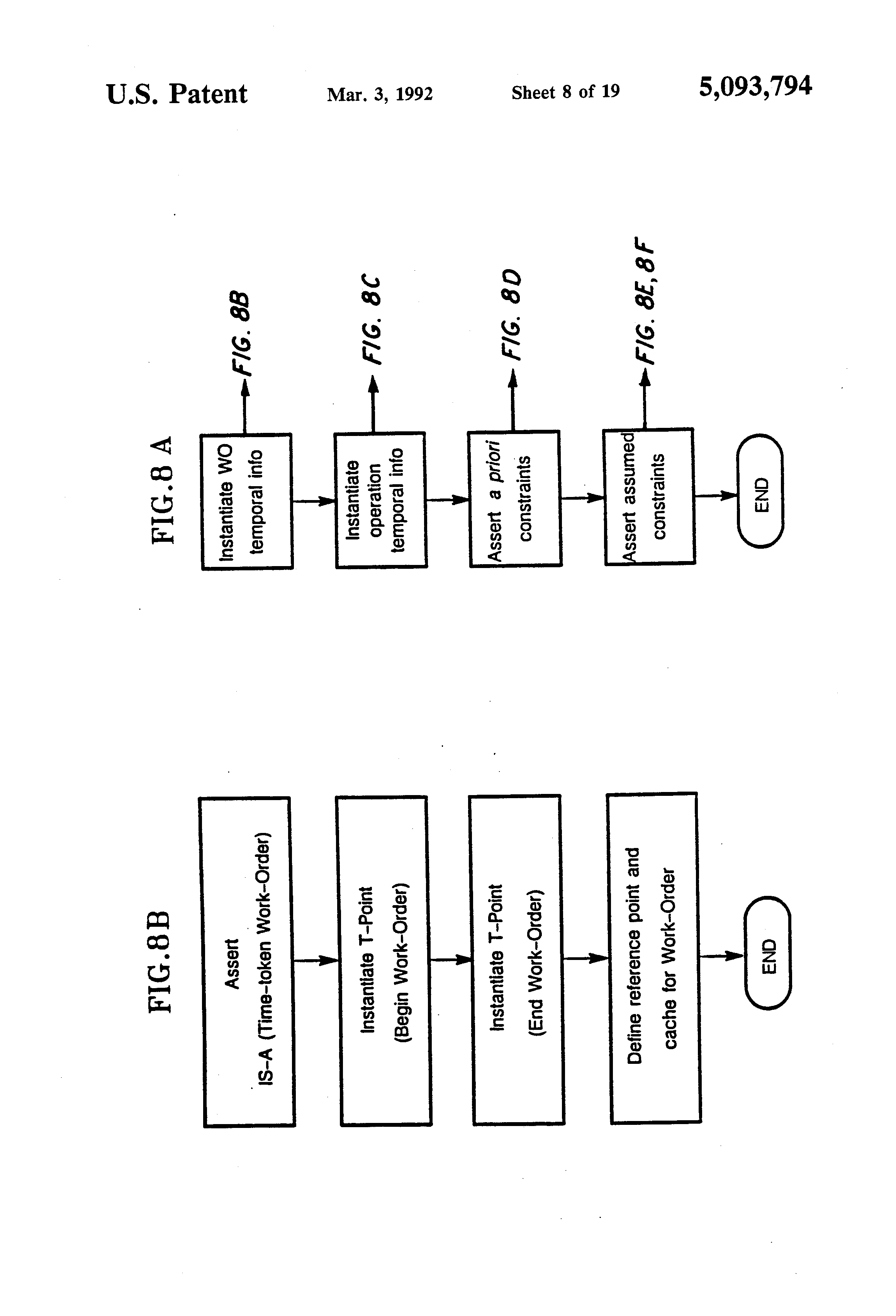 job order and scheduling system for Scheduling scheduling scheduling: establishing the timing of the use of equipment, facilities and human activities in an organization answering when question for activities high-volume systems flow system: high-volume system with standardized equipment and activities.