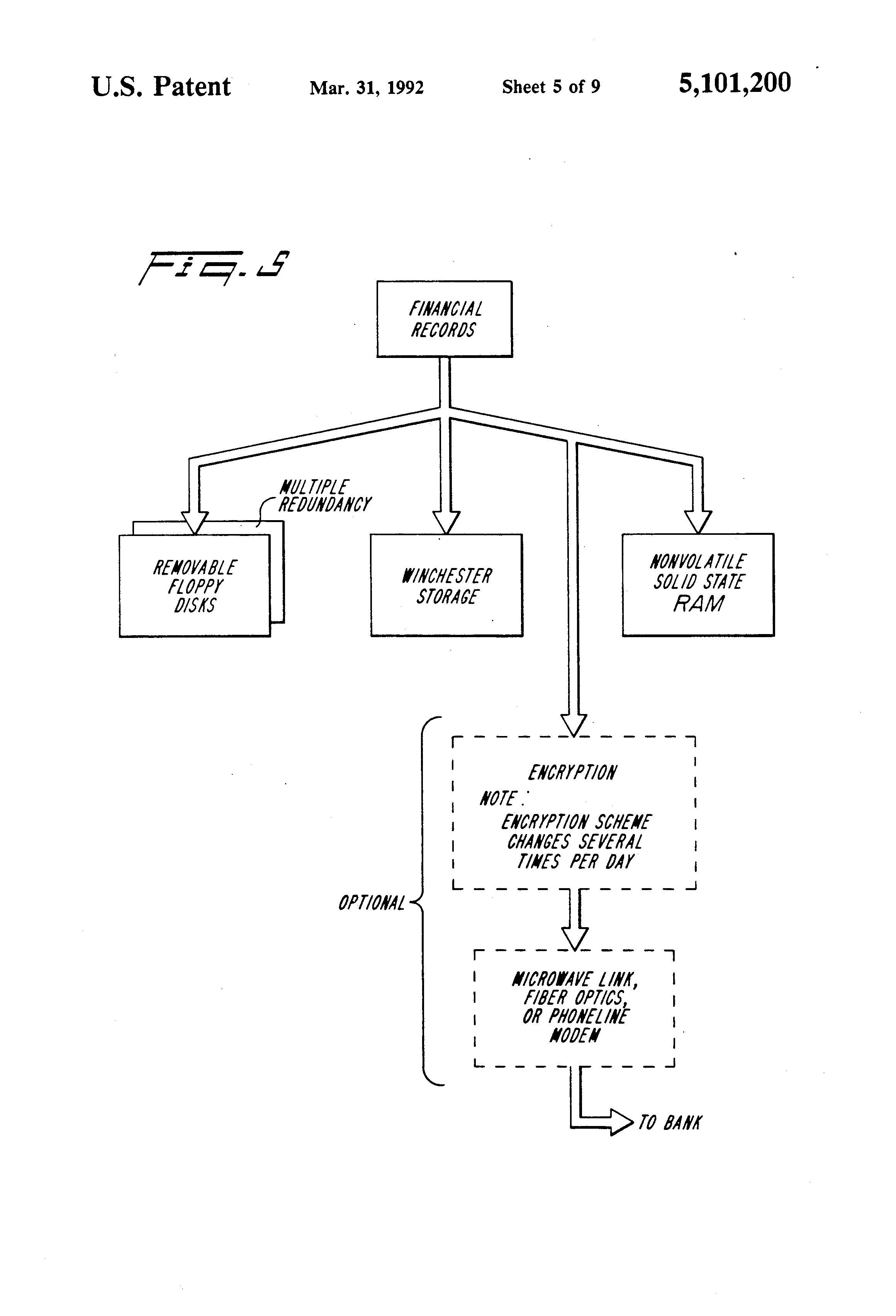 patent us5101200 fast lane credit card google patents rh google ca