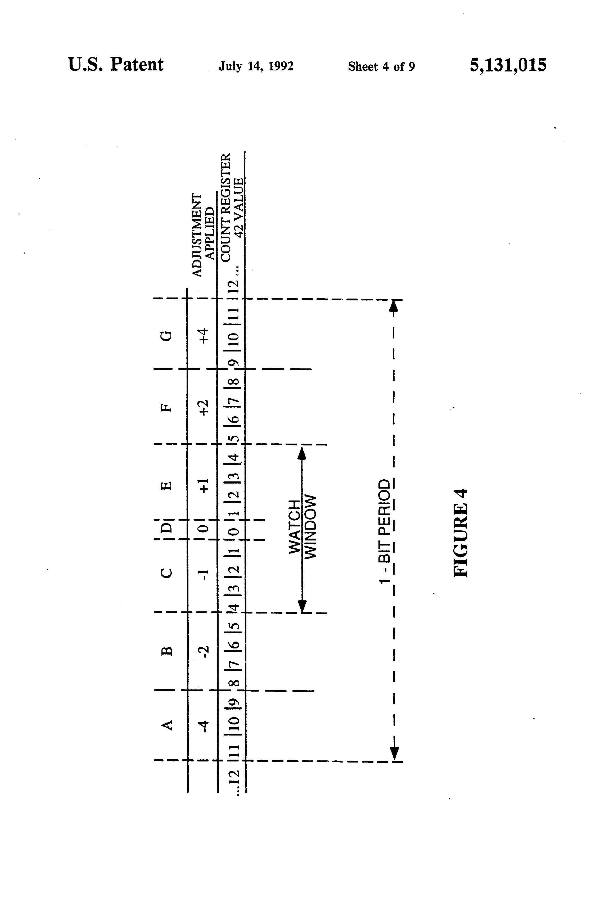 patent us5131015 - combined baud rate generator and digital phase locked loop