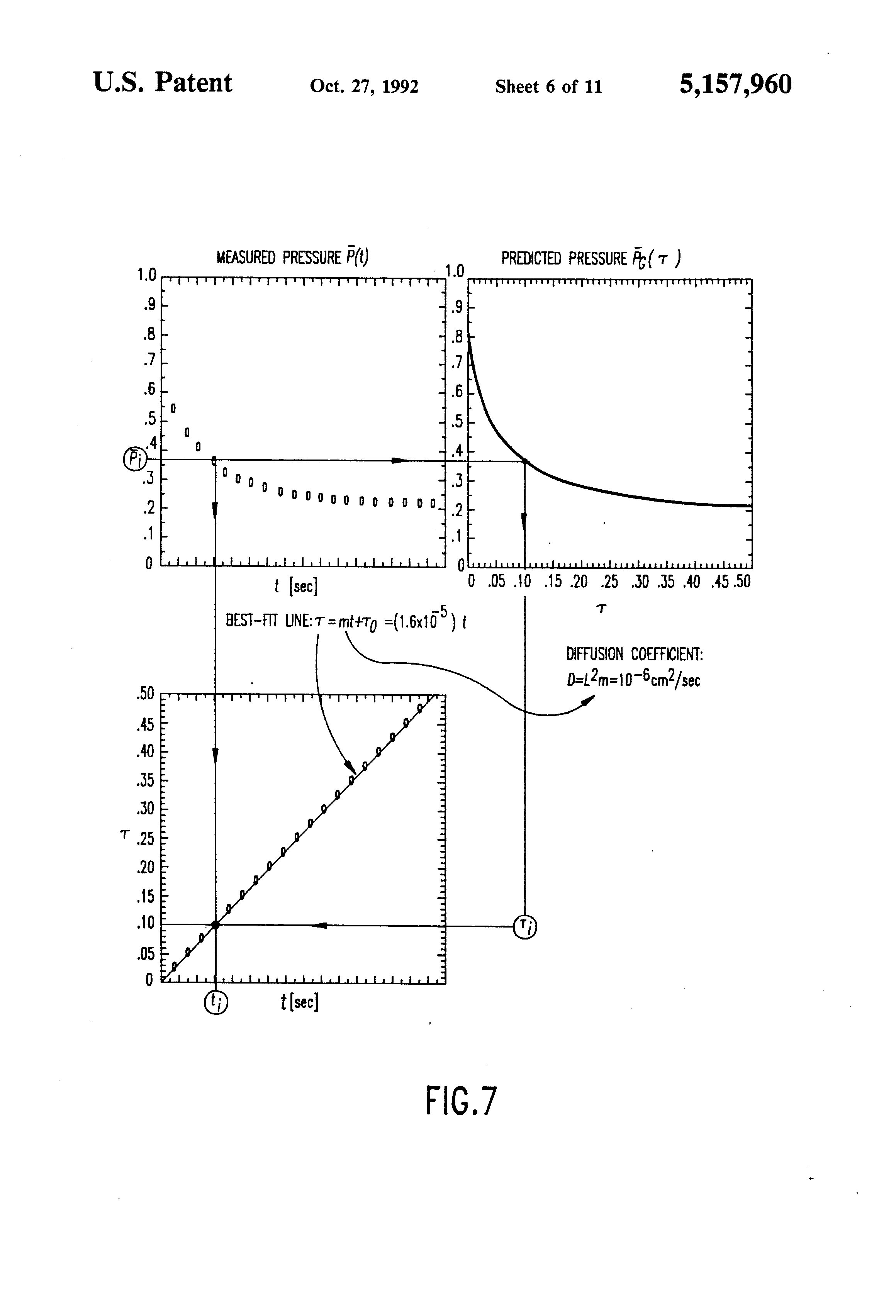 diffusion coefficient apparatus In the measuring apparatus of diffusion coefficient, as illustrated in fig 1, a reactor 11 made of quartz is disposed at the center of a furnace 13.