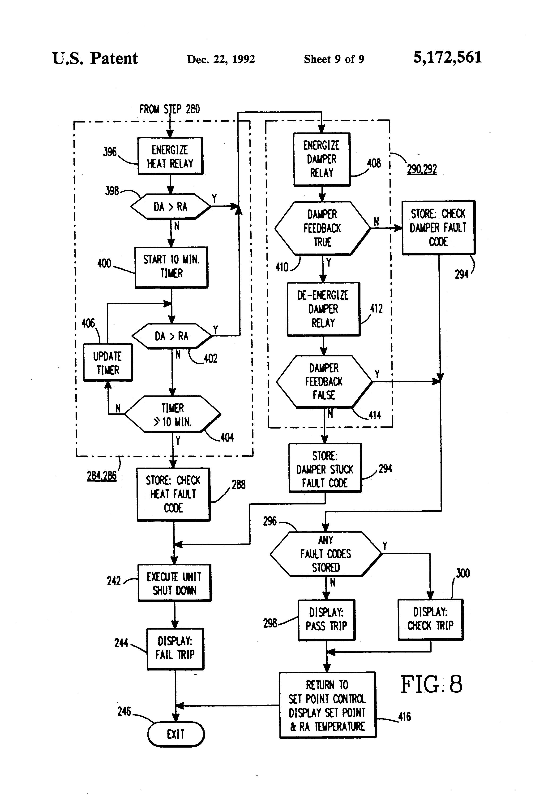 patent us5172561 - pre-trip diagnostic methods for a transport refrigeration unit