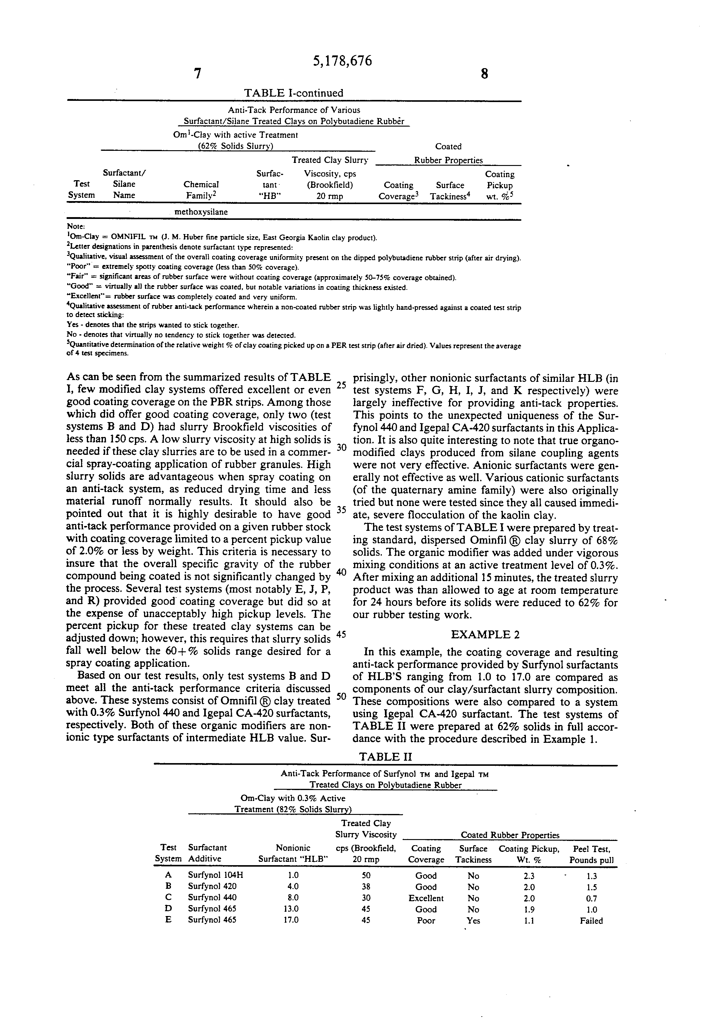 army character letter examples