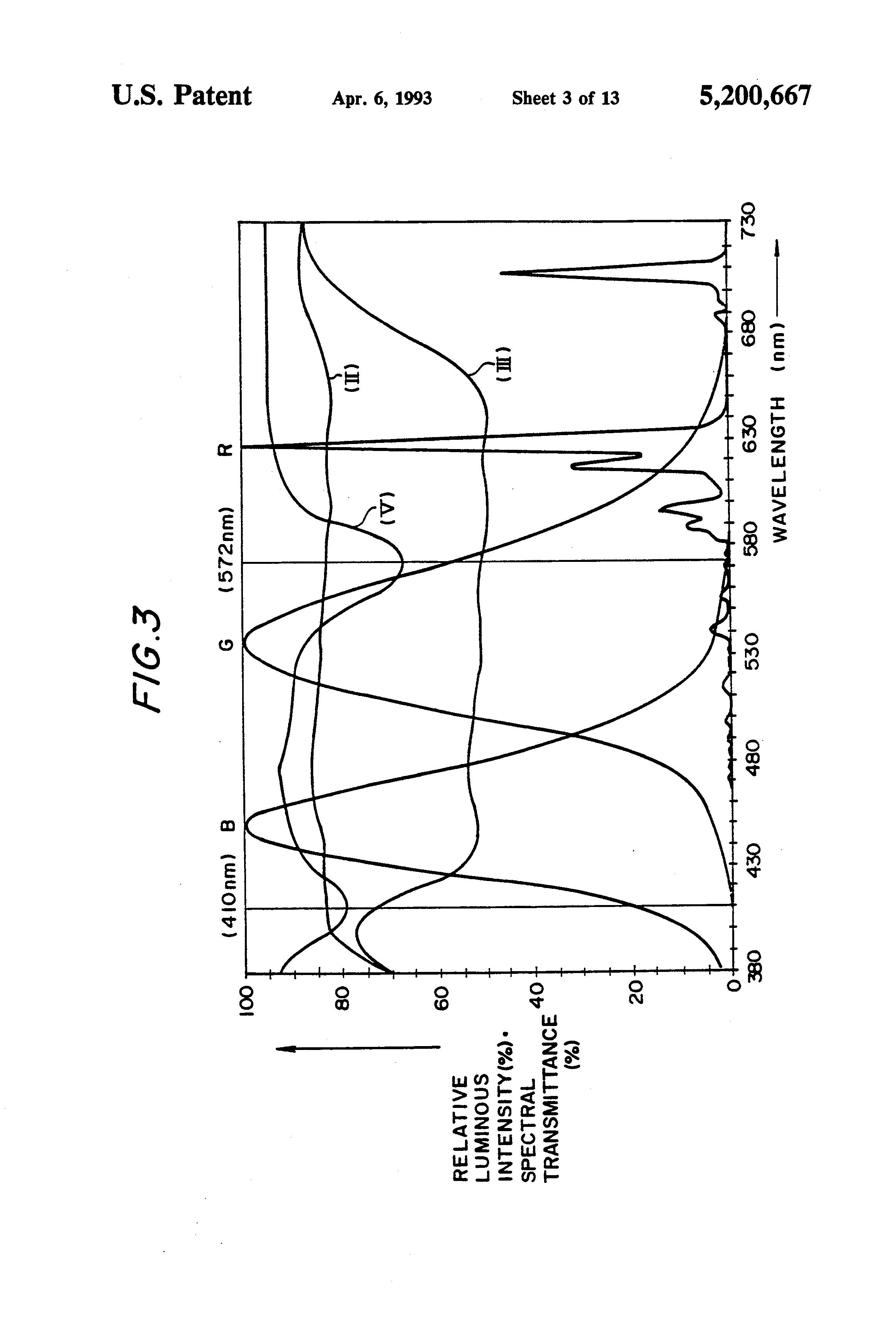 patent us5200667