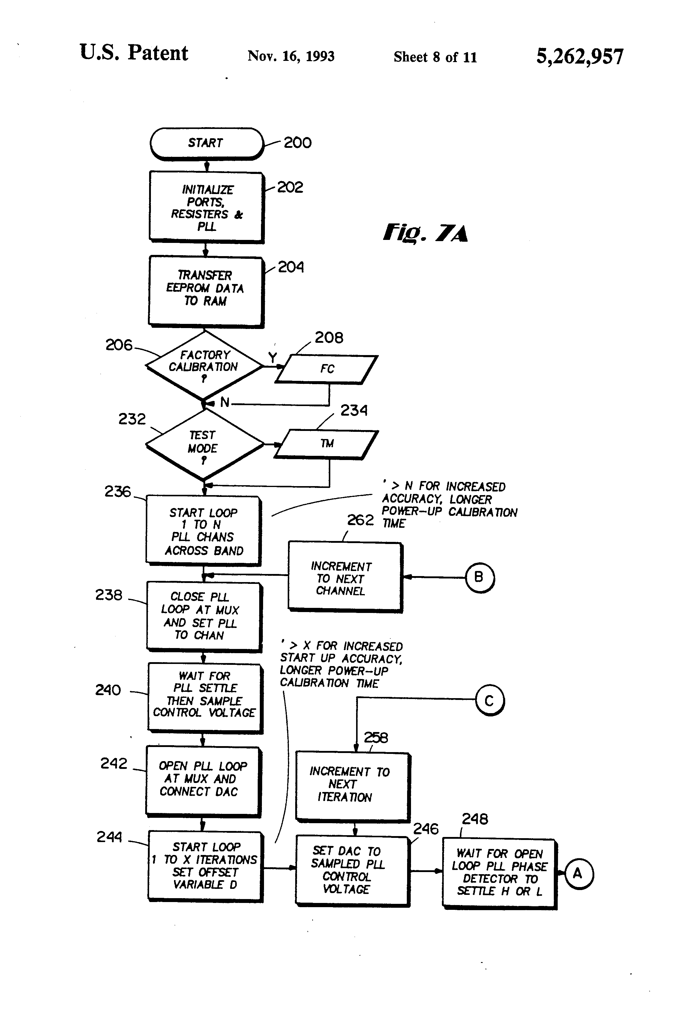 patent us5262957