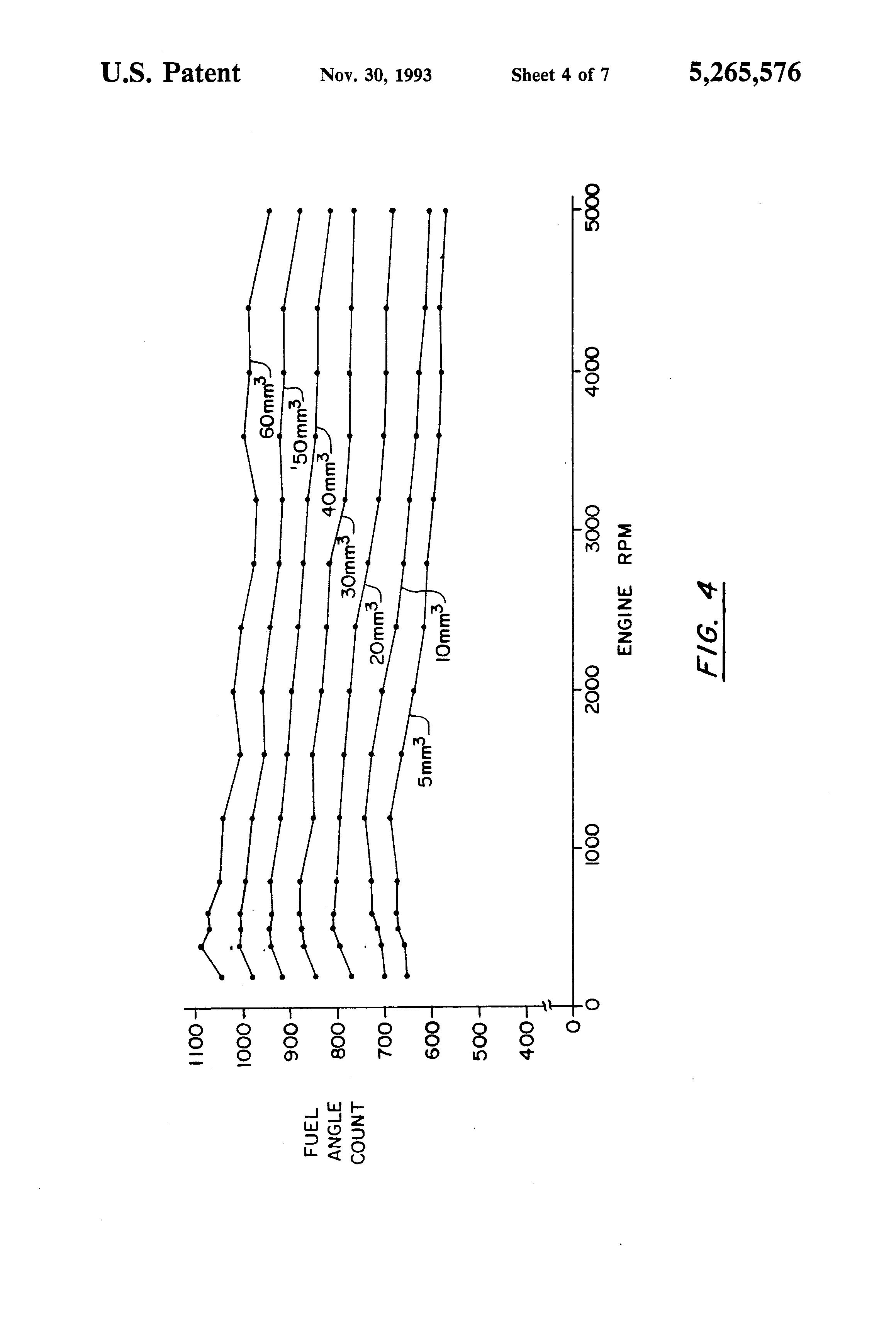 patent us5265576