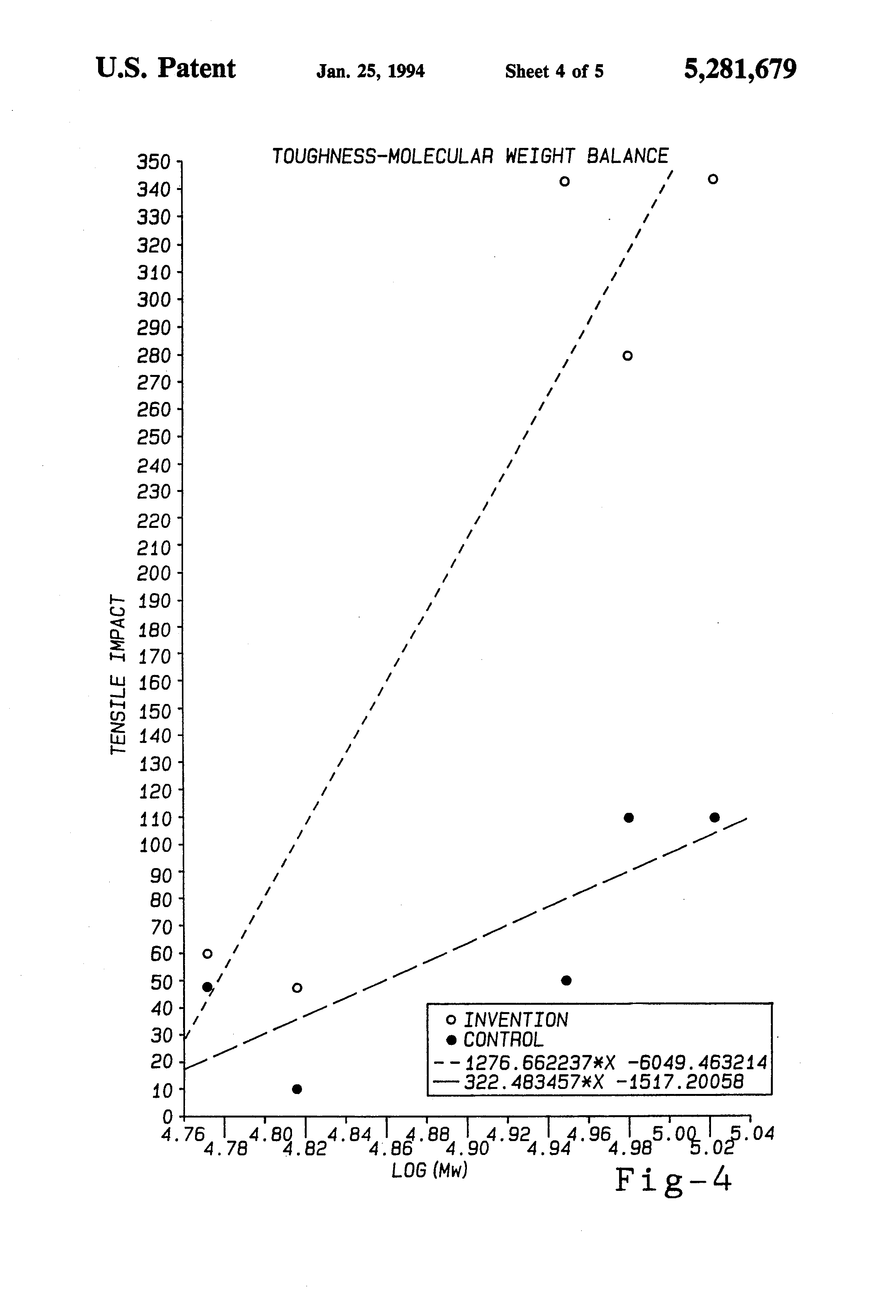 U Molecular Weight Patent US5281679 - Cat...